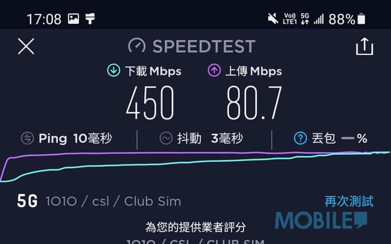 便攜機身高效能,試Galaxy S21 5G畫面、網絡、效能