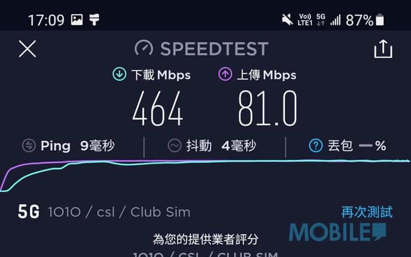 ▲ 三次《SpeedTest》測速錄得最高 464 Mbps 下載、81 Mbps 上傳速度