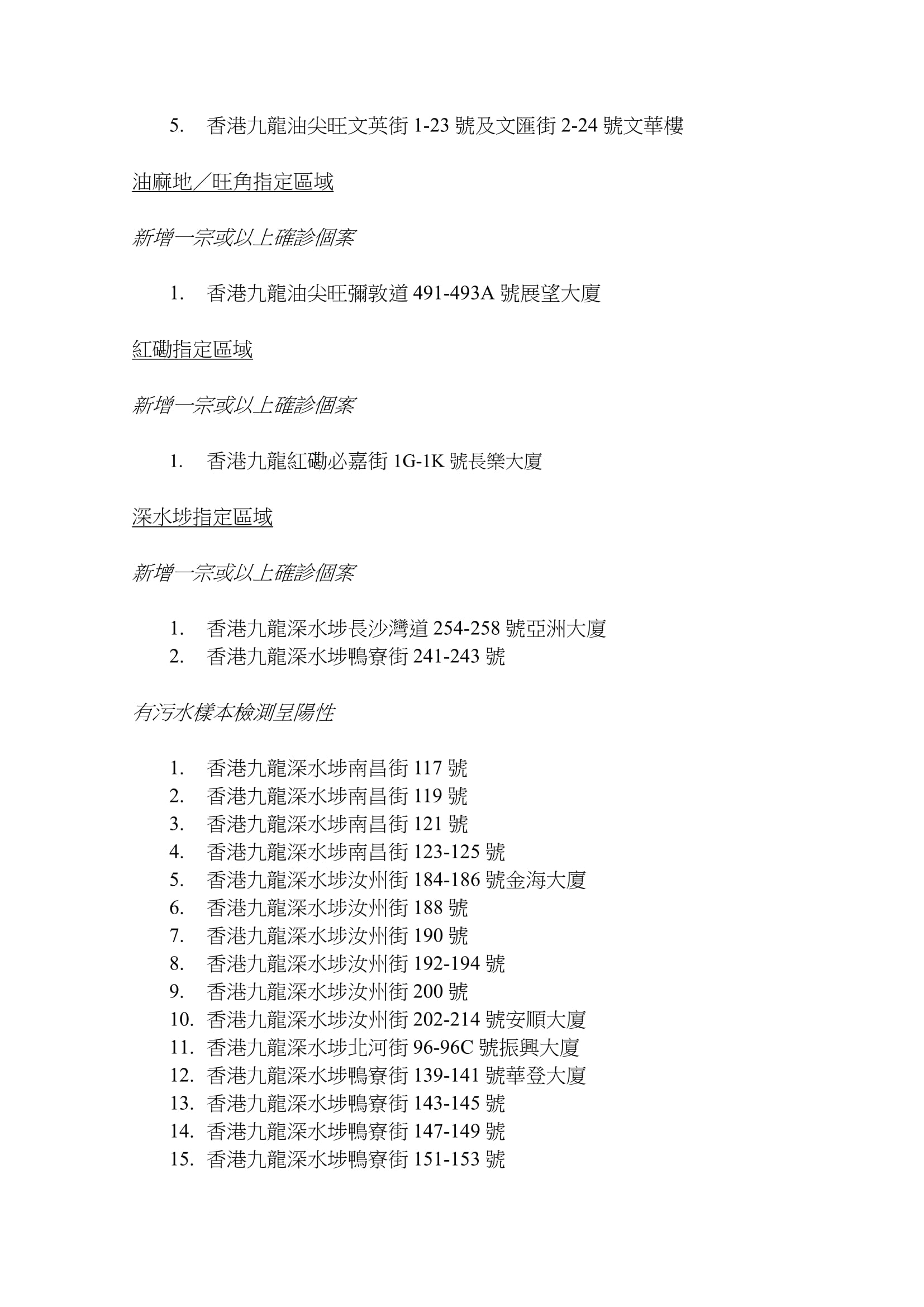 【附大廈名單】多39幢大廈列入強制檢測名單 逾半來自深水埗