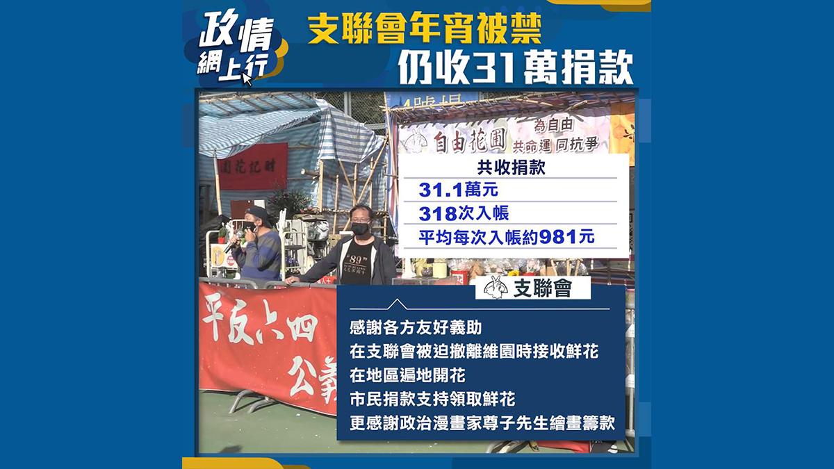 【政情網上行】支聯會年宵被禁 仍收31萬捐款