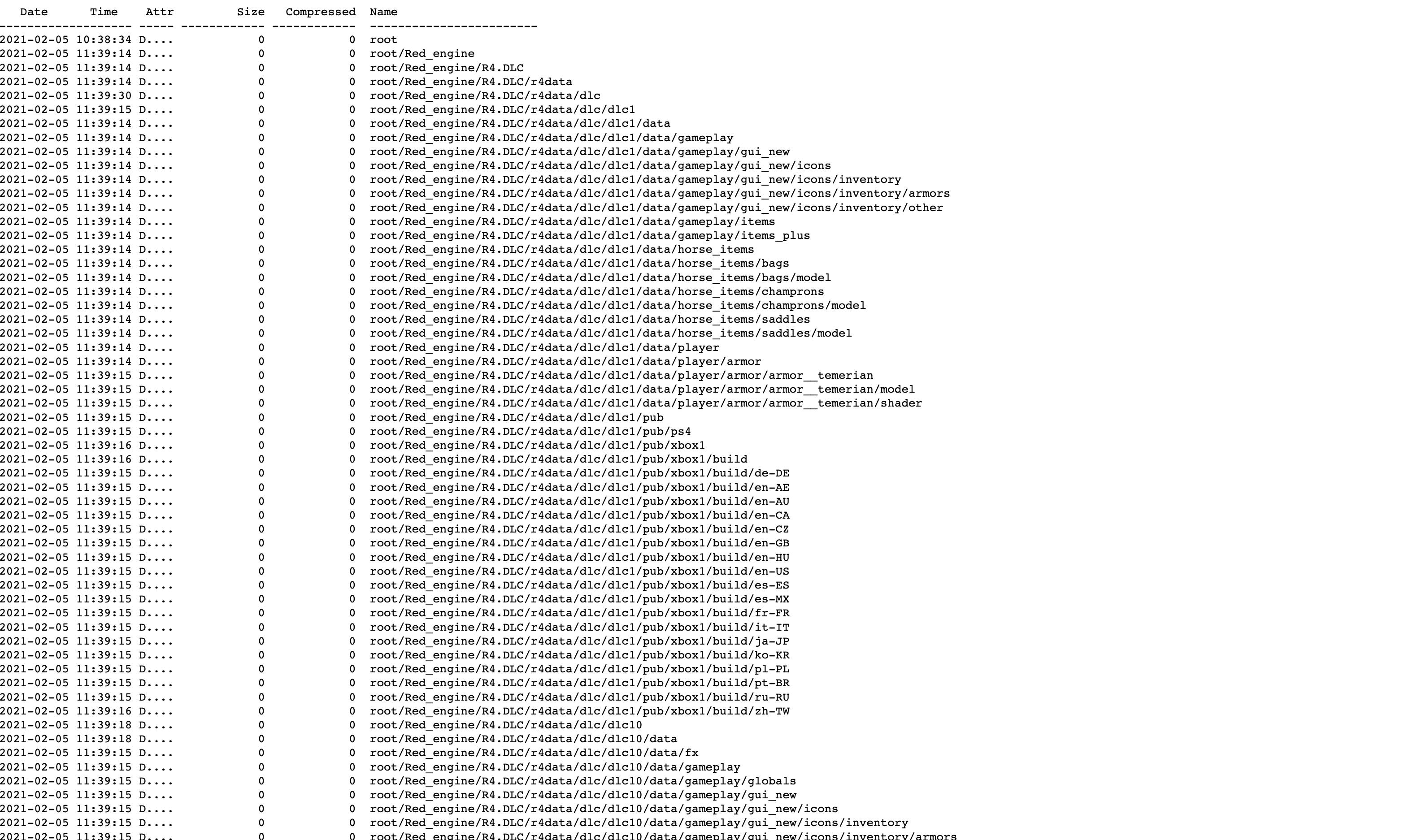 黑客入侵CD Projekt RED 遊戲原始碼放論壇拍賣