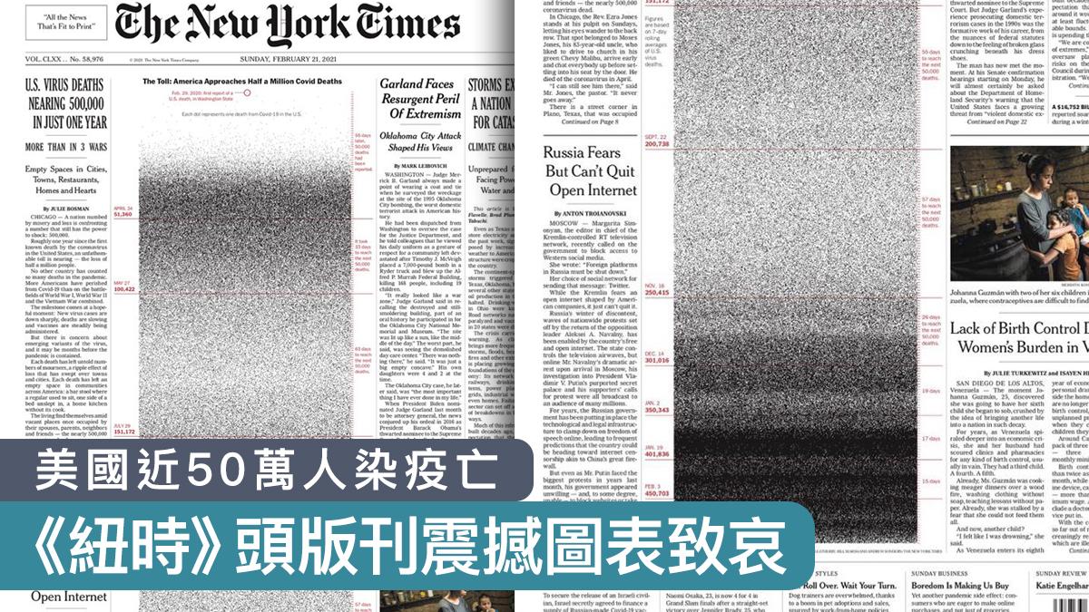 美國近50萬人染疫亡 《紐時》頭版刊震撼點狀圖致哀:每點代表一逝者