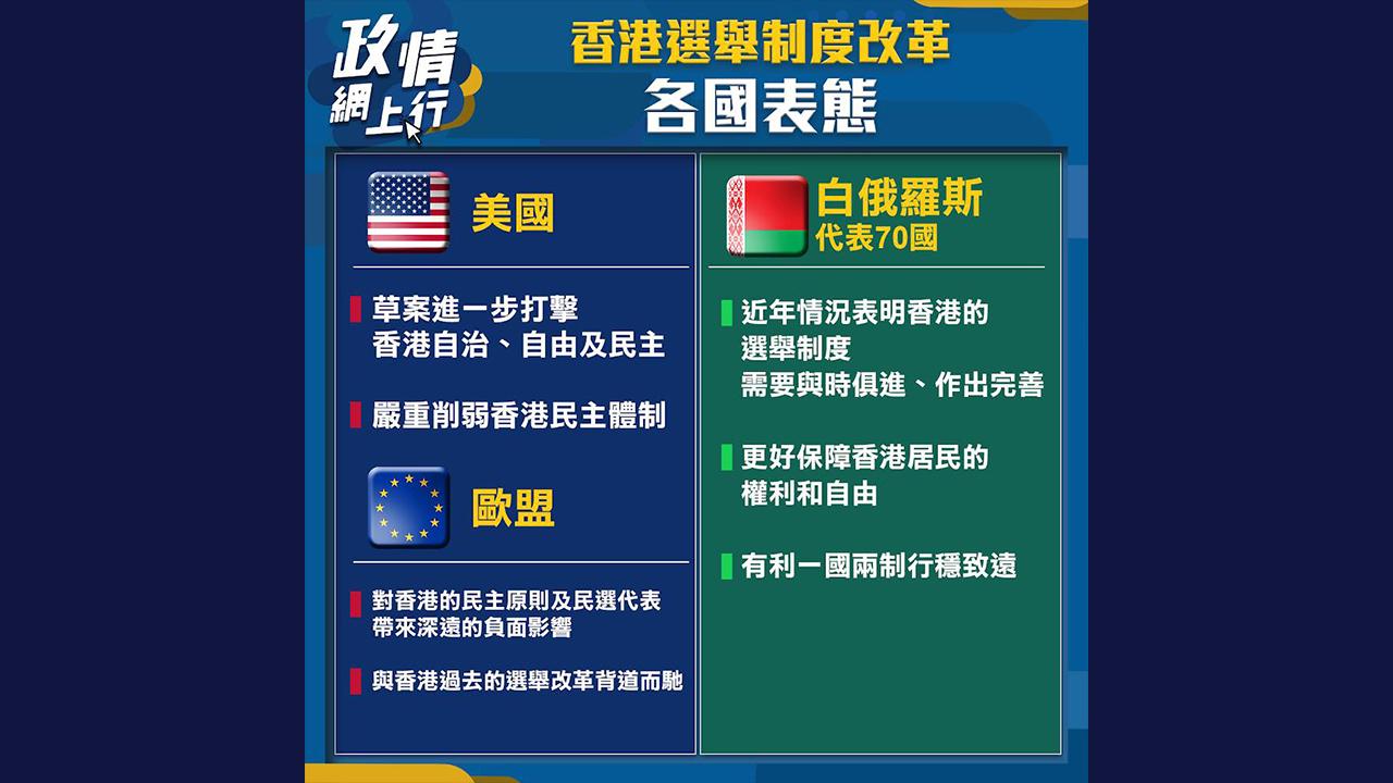 【政情網上行】香港選舉制度改革 各國表態