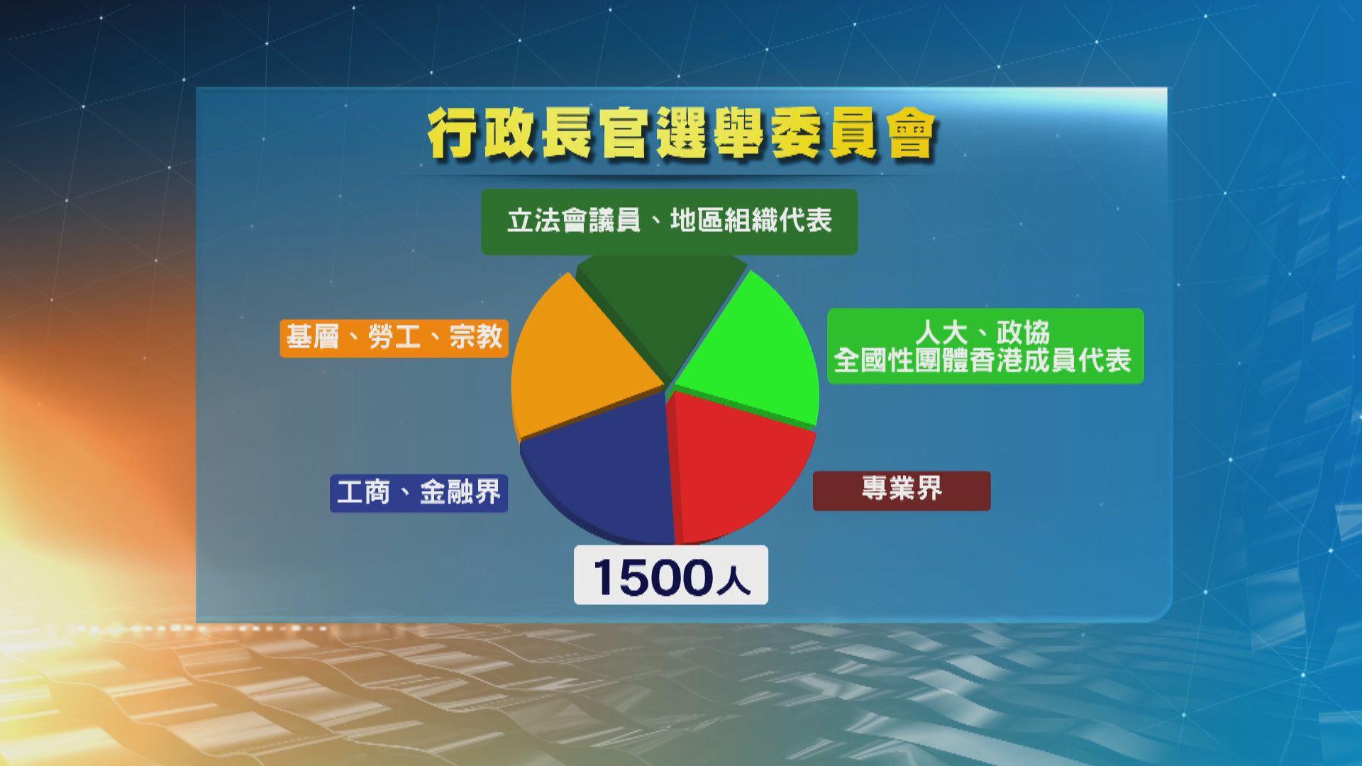 人大決定:選委會增至千五人 參選特首須獲五界別各15個提名