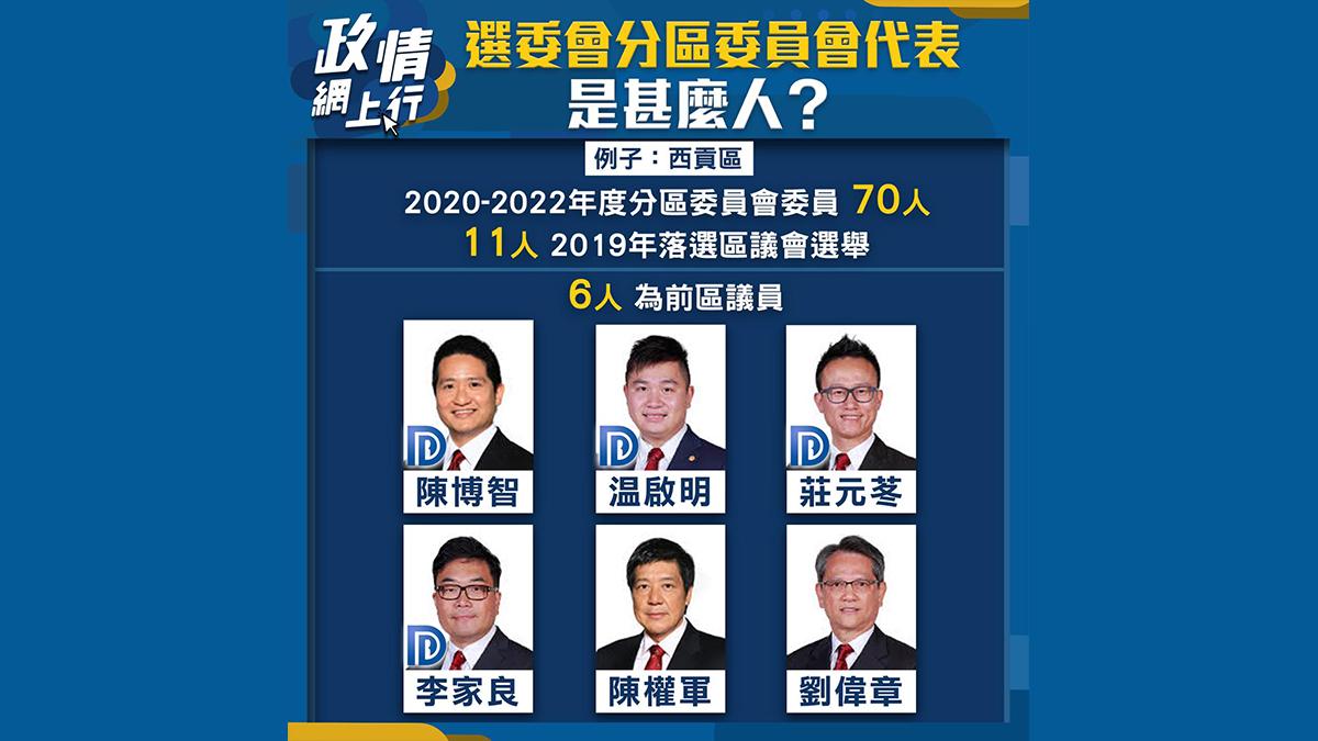 【政情網上行】選委會分區委員會代表是甚麼人?