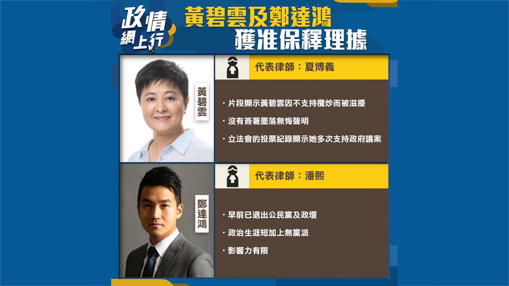 【政情網上行】黃碧雲及鄭達鴻獲准保釋理據