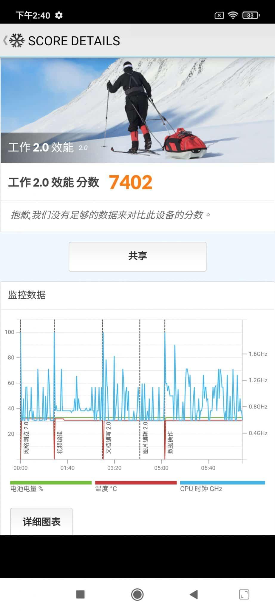 紅米 Note 10 Pro 評測:非常抵玩可惜不支援 5G