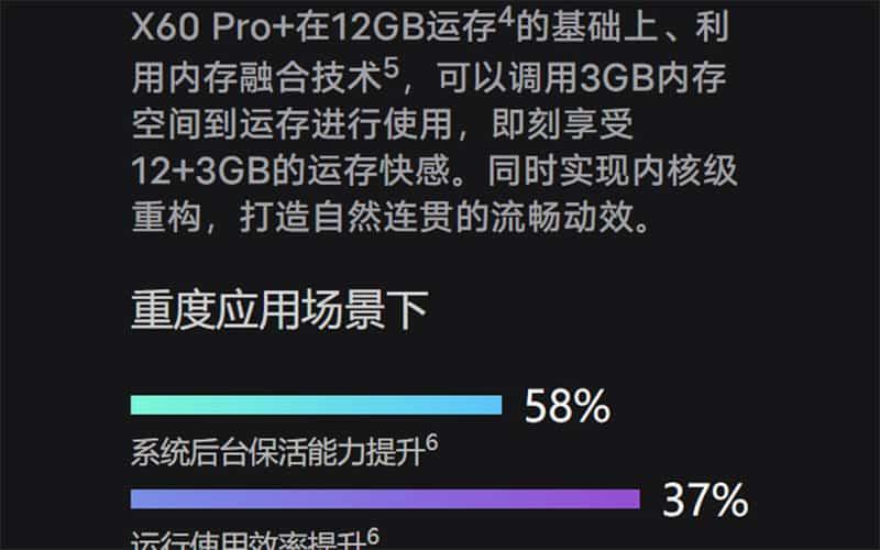 8GB RAM 當 11GB 駛!近期至潮「內存拓展/融合」技術係乜