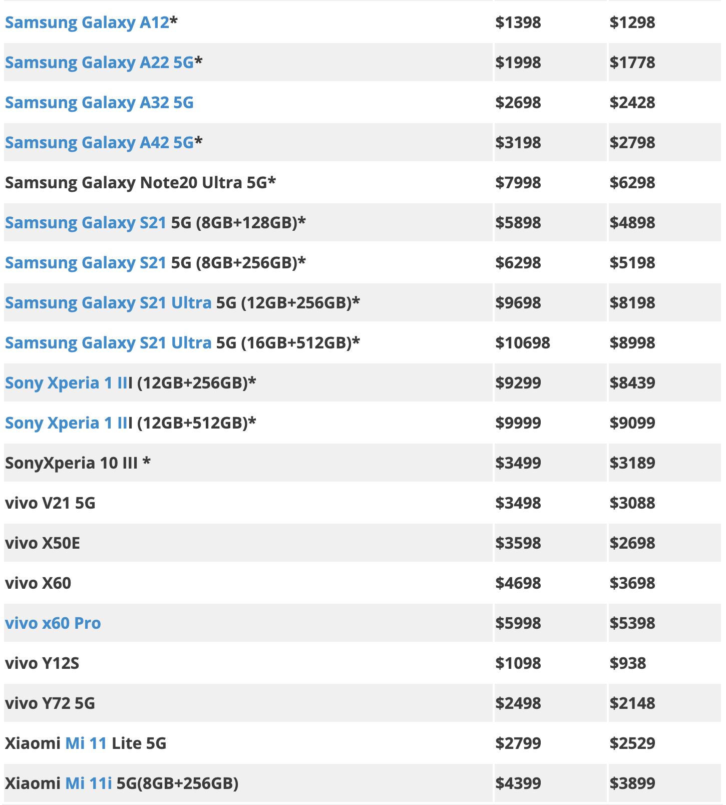 [消費券限定優惠 CSL 篇] Samsung Galaxy S21 低見 $4800