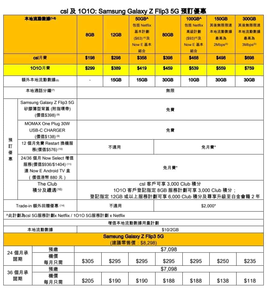 CSL預訂Galaxy Z Fold3 5G | Z Flip3,可享有高達$3,800優惠!