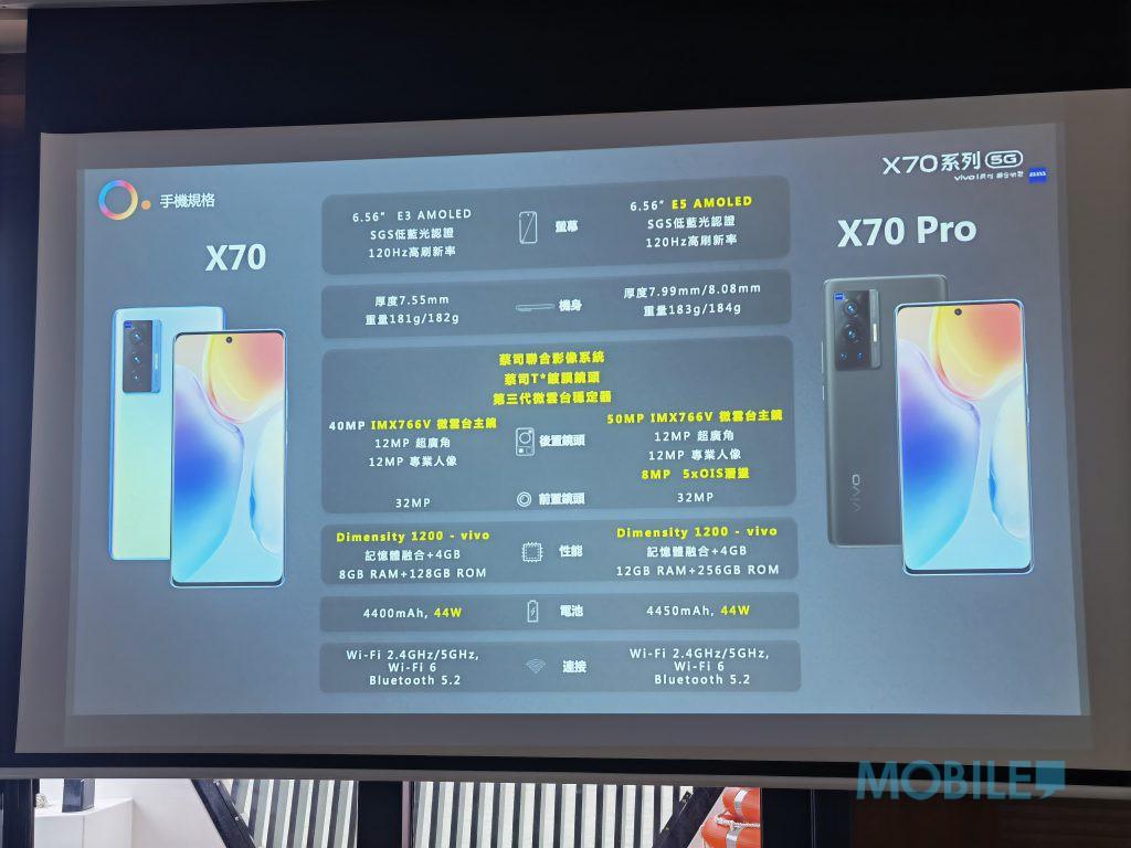 全系蔡司光學鏡頭,vivo X70 開價$4,998起!