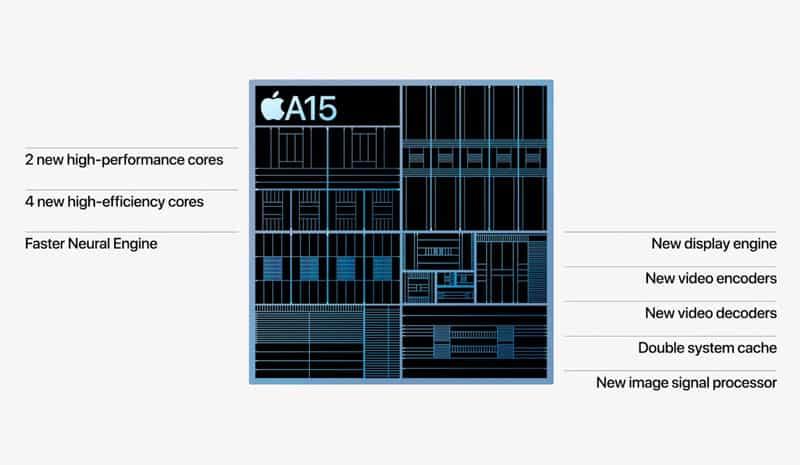 【Apple Event】ProMotion 動態更新率、更專業三鏡攝影,iPhone 13 Pro/Pro Max 強勢現身
