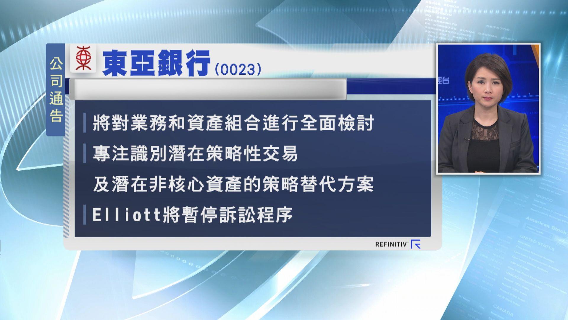 【業務檢討】東亞全面檢討業務和資產組合