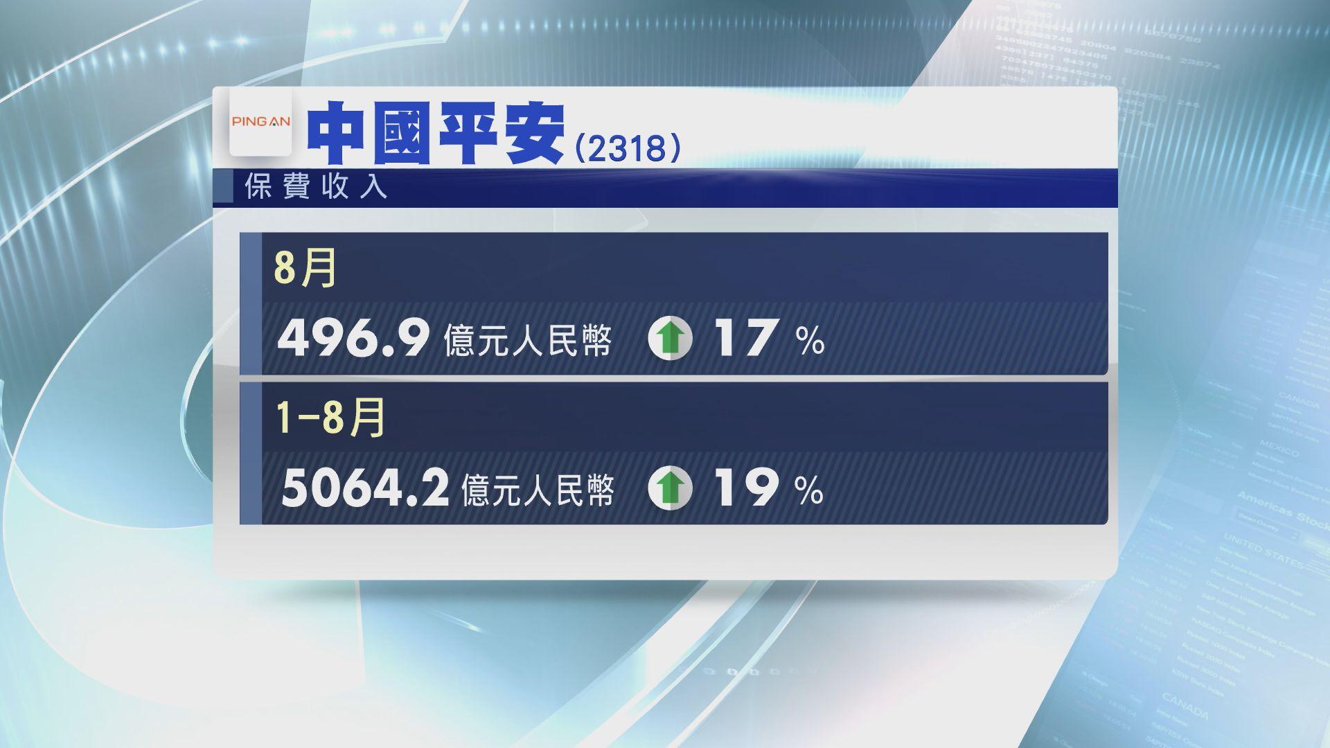 【業務數據】平保上月保費收入按年增17%