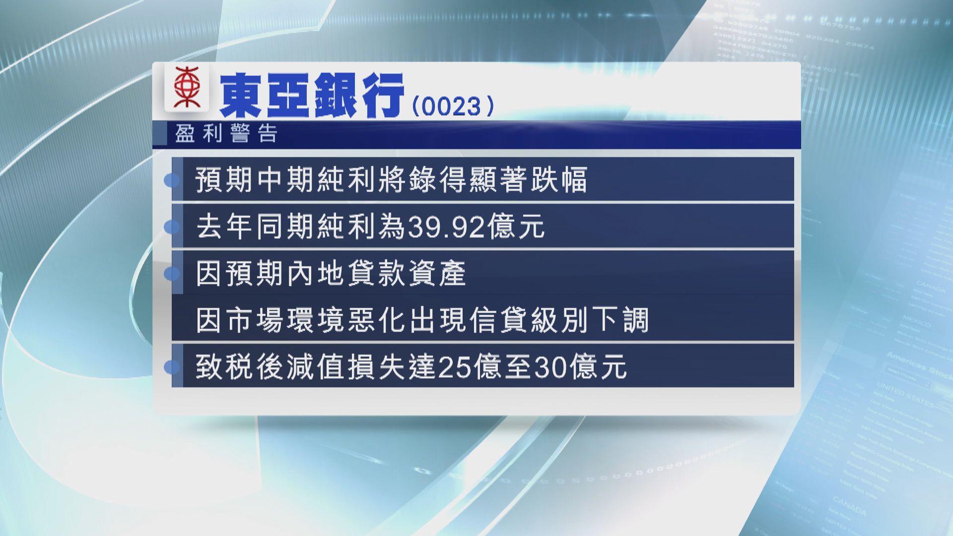 【部分內地貸款被降評級】東亞料中期純利顯著下跌