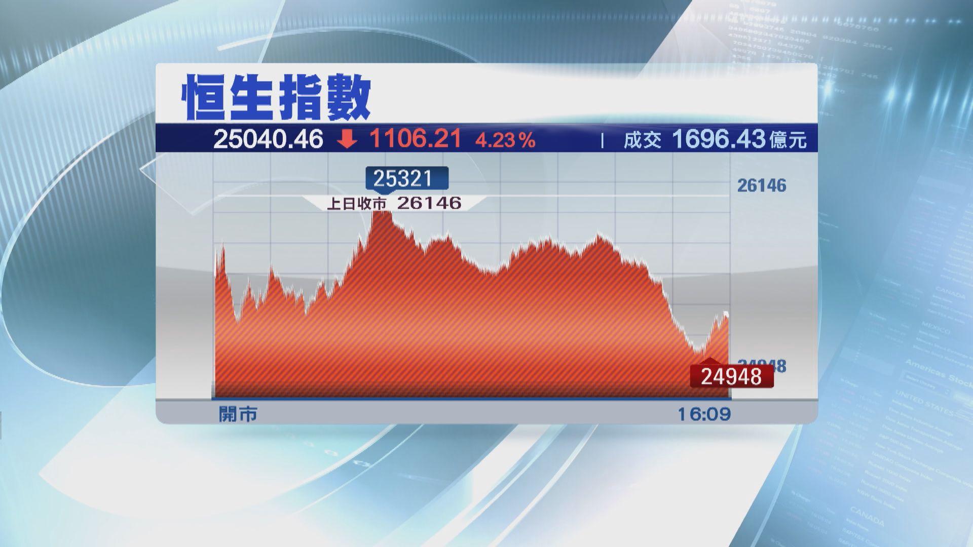 【股市下挫】油價急挫拖累亞太區股市跌 港股跌逾千點