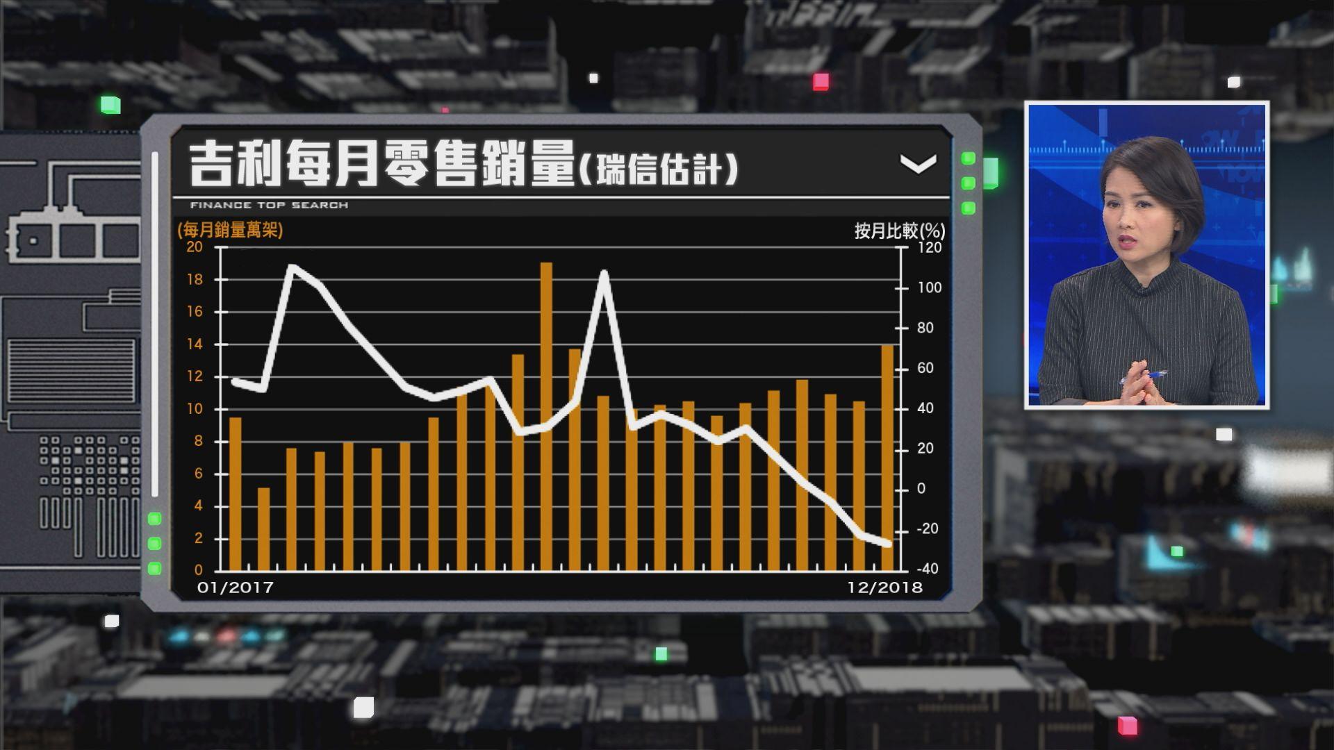 【財經TOP SEARCH】吉利危機早有迹可尋