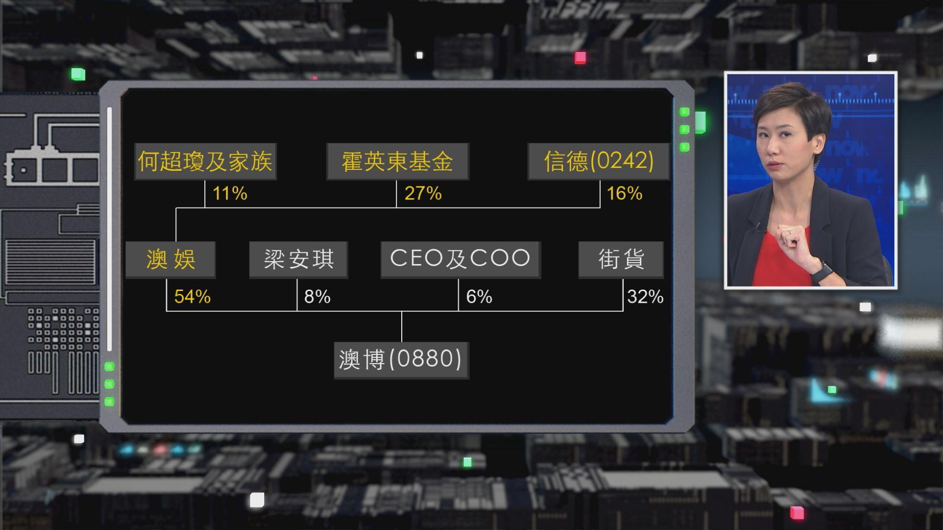 【財經TOP SEARCH】落注「賭場權力遊戲」要小心...