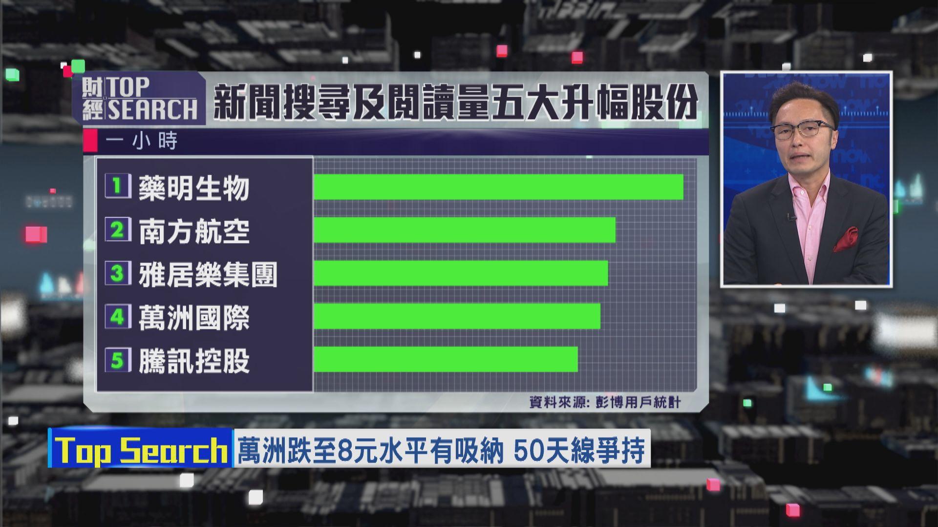 【財經TOP SEARCH】貿戰憂慮繼續影響後市