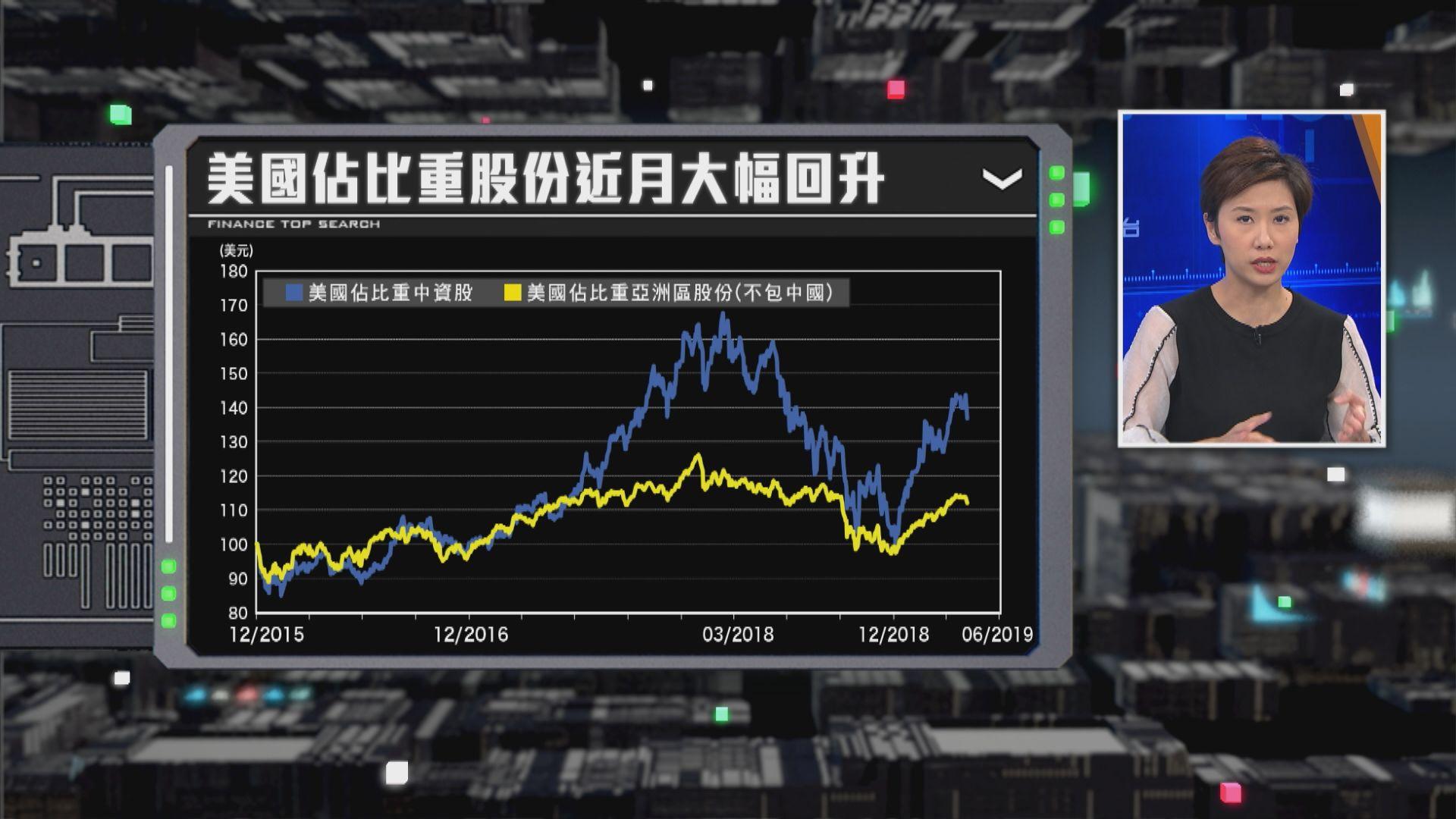 【財經TOP SEARCH】貿易戰大行揀股攻略