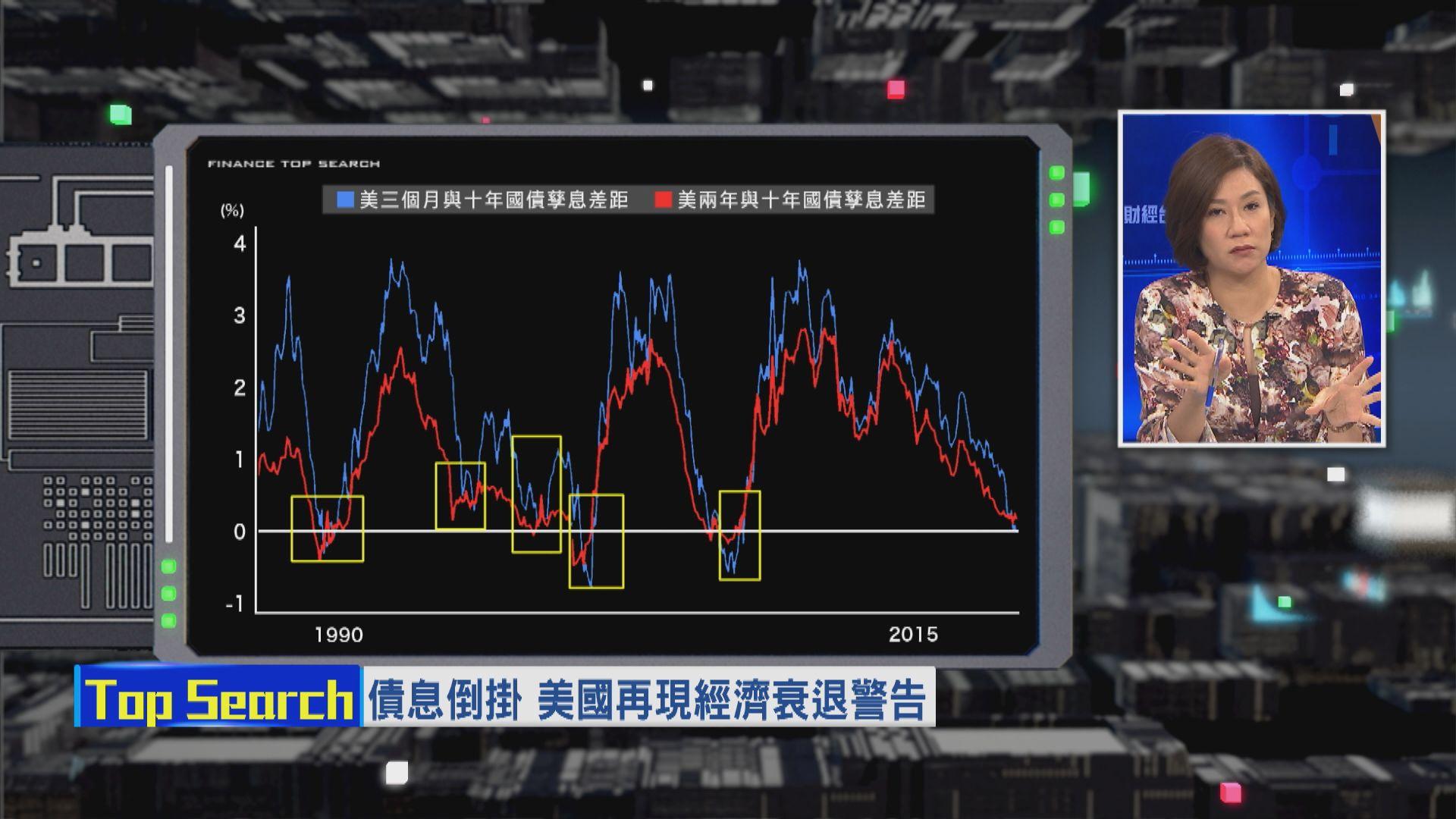 【財經TOP SEARCH】經濟衰退殺到?記得綁好安全帶...