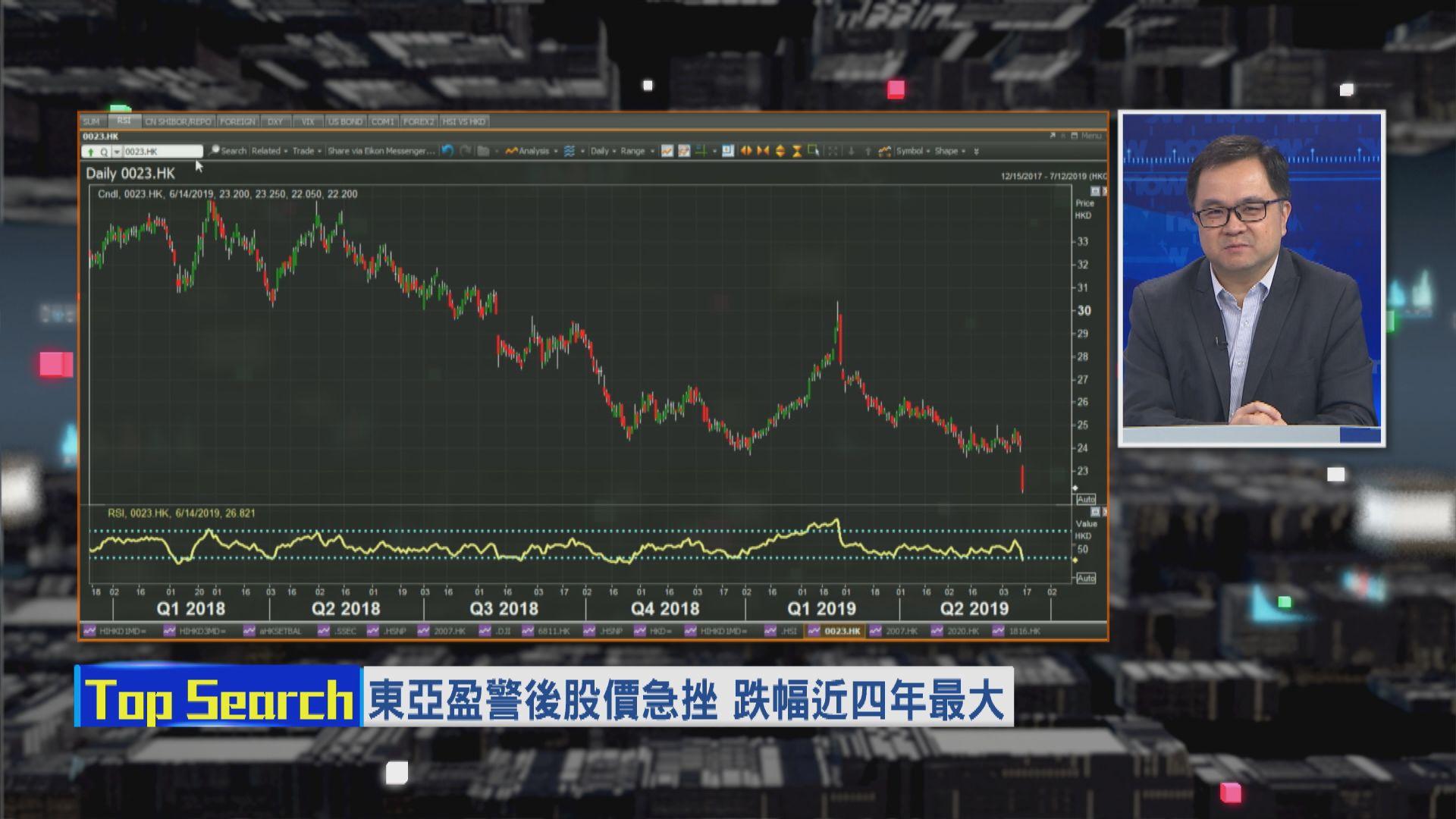 財經TOP SEARCH