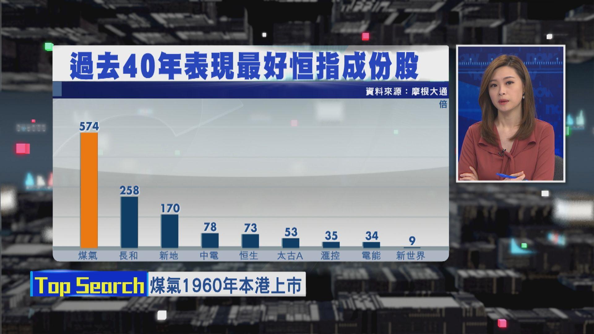 【財經TOP SEARCH】揸煤氣40年回報570倍