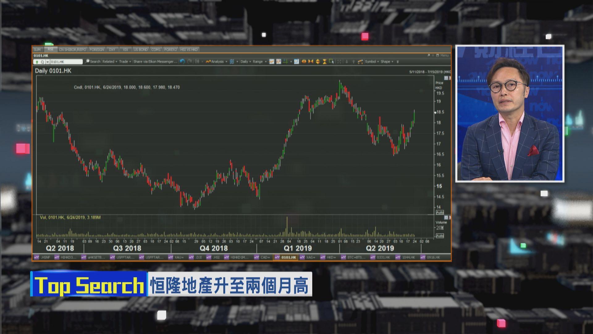【財經TOP SEARCH】本地地產股短線秤先