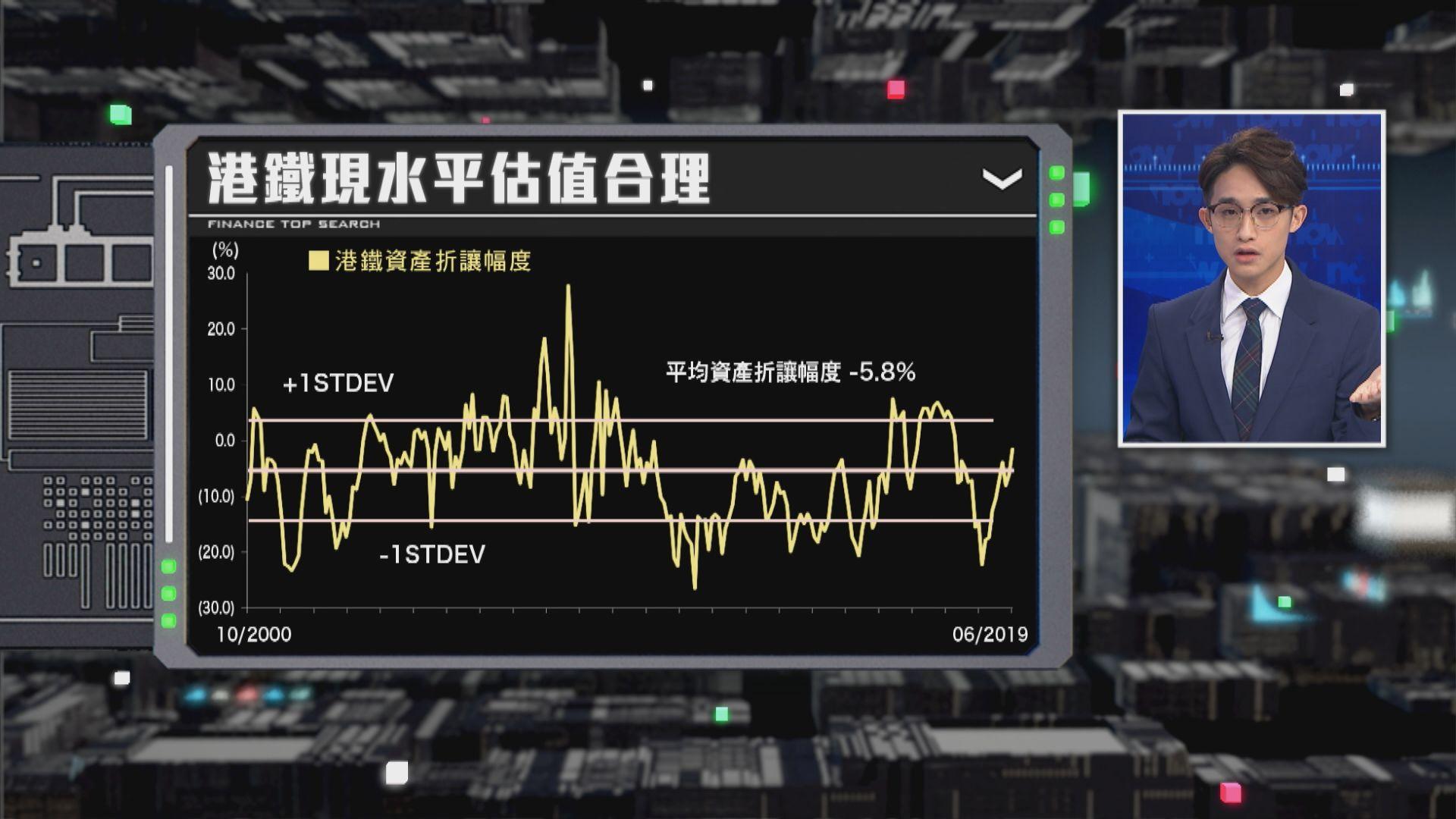 【財經TOP SEARCH】長期叫沽港鐵!高盛乜事「轉死性」?