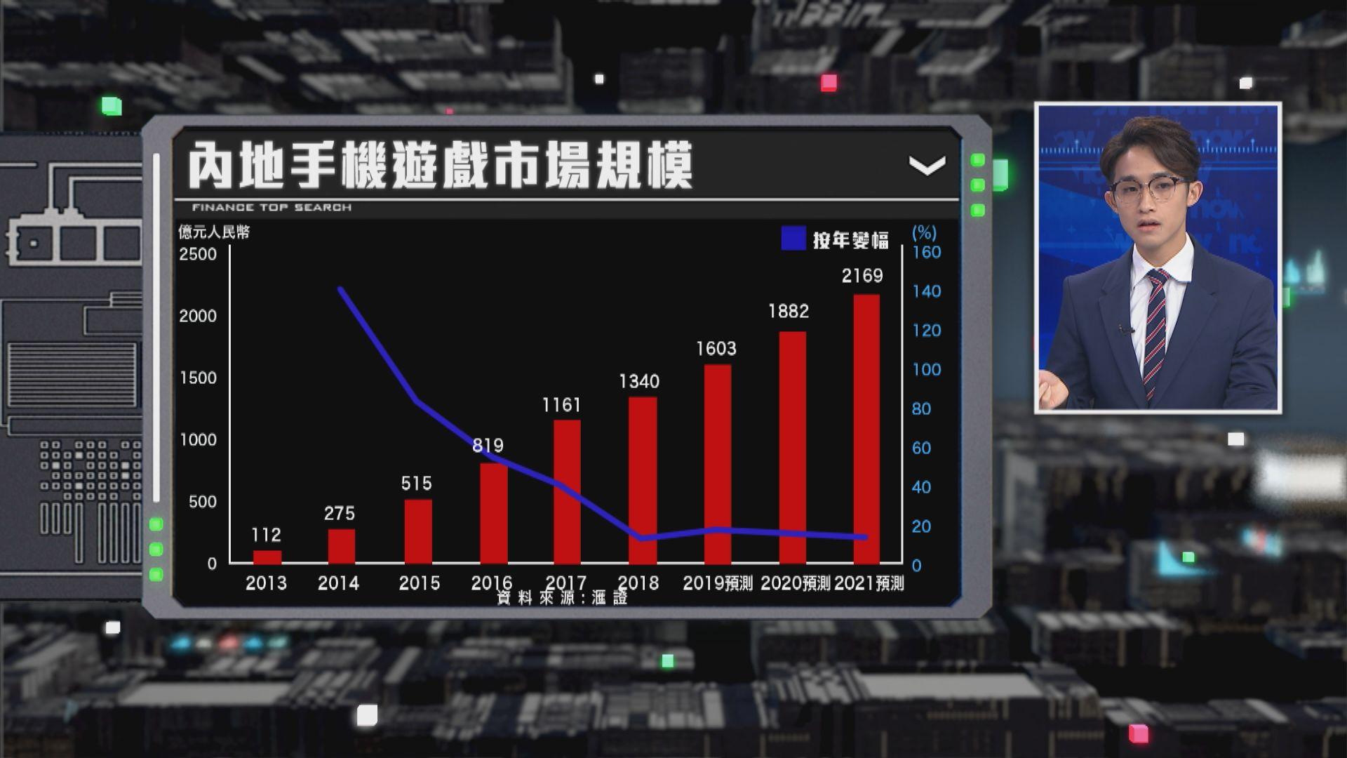 【財經TOP SEARCH】騰訊新財路:IP改編game