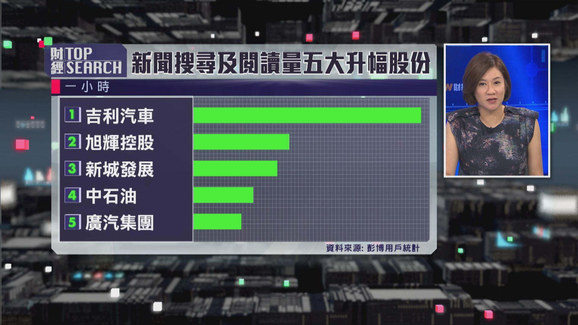 【財經TOP SEARCH】車股下半年「死火」?