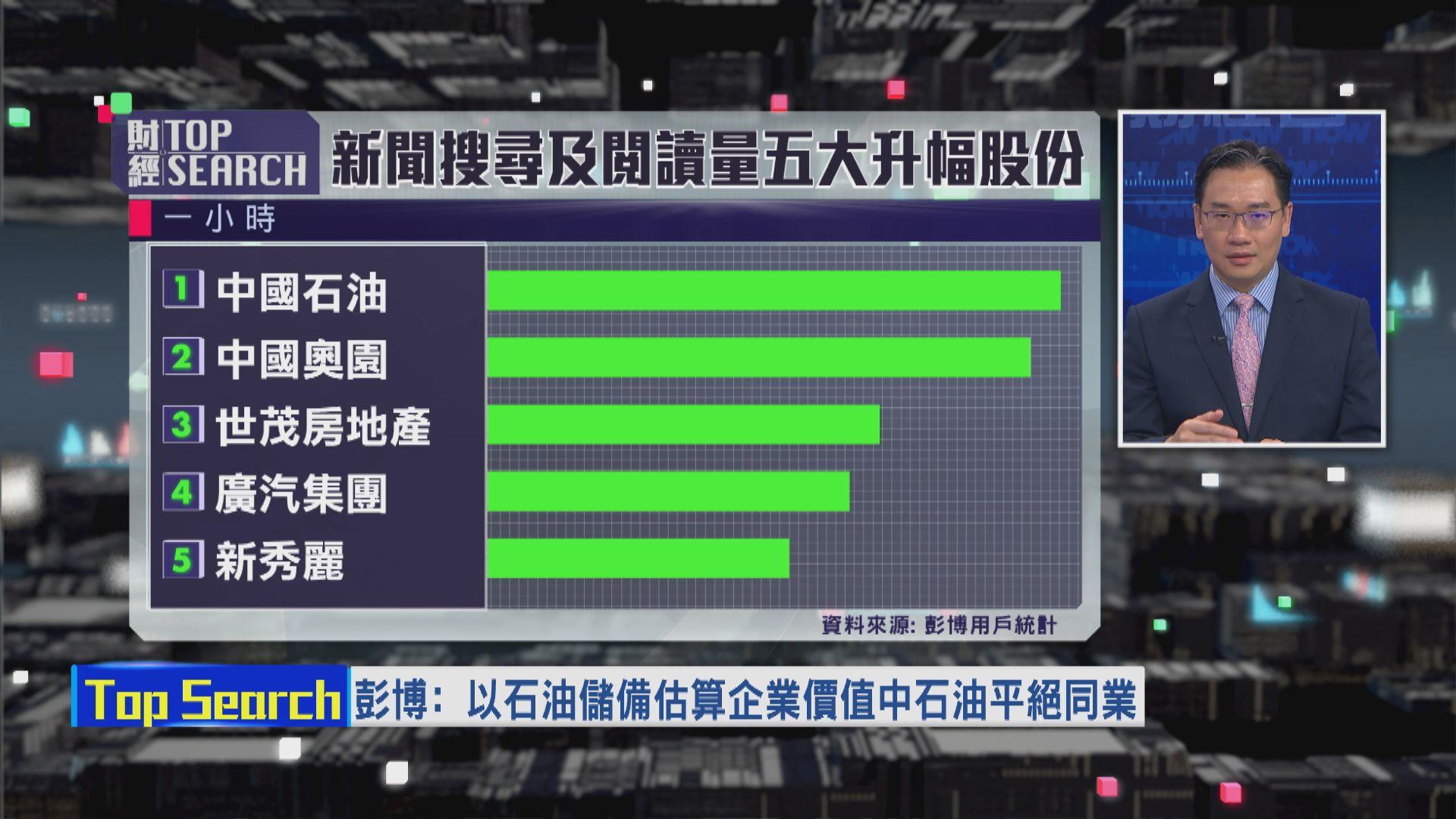 【財經TOP SEARCH】油價升幫唔到中石油?