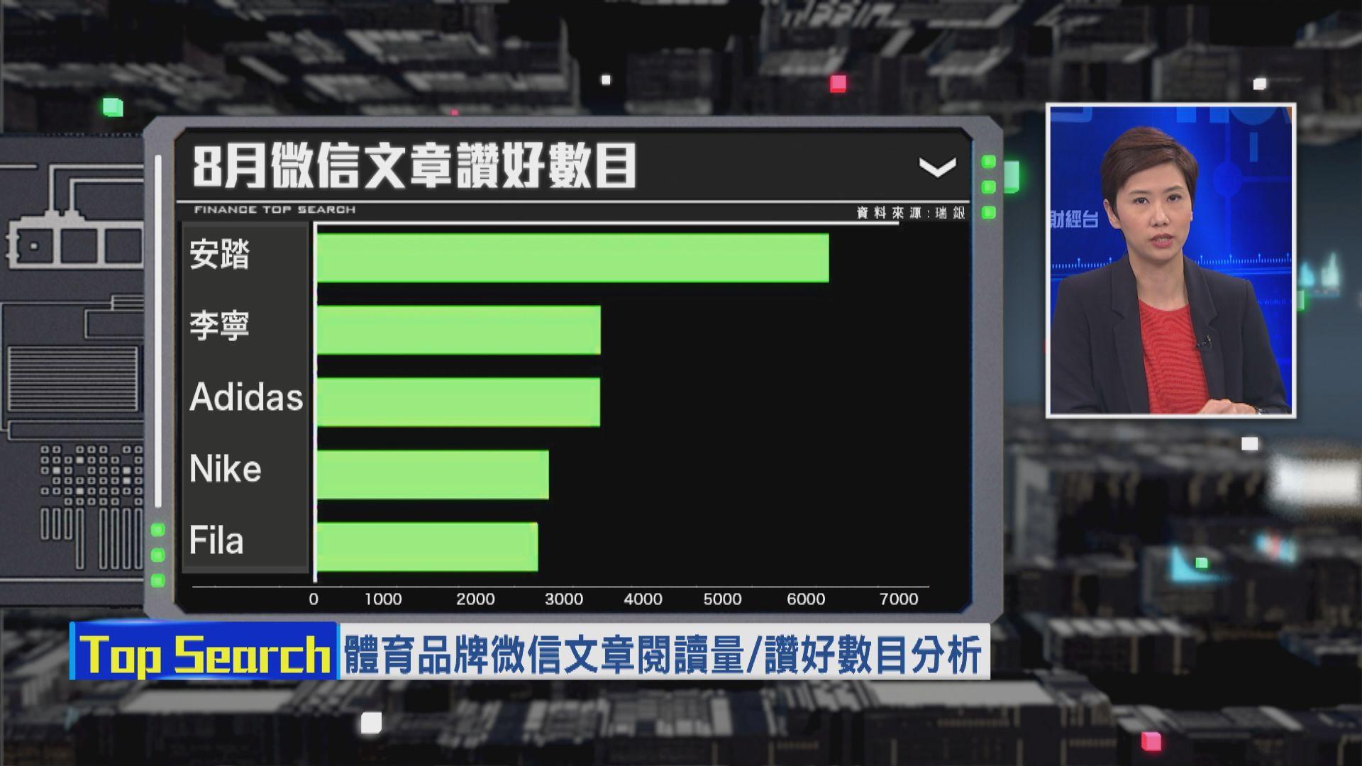 【財經TOP SEARCH】安踏靠北京冬奧「追落後」