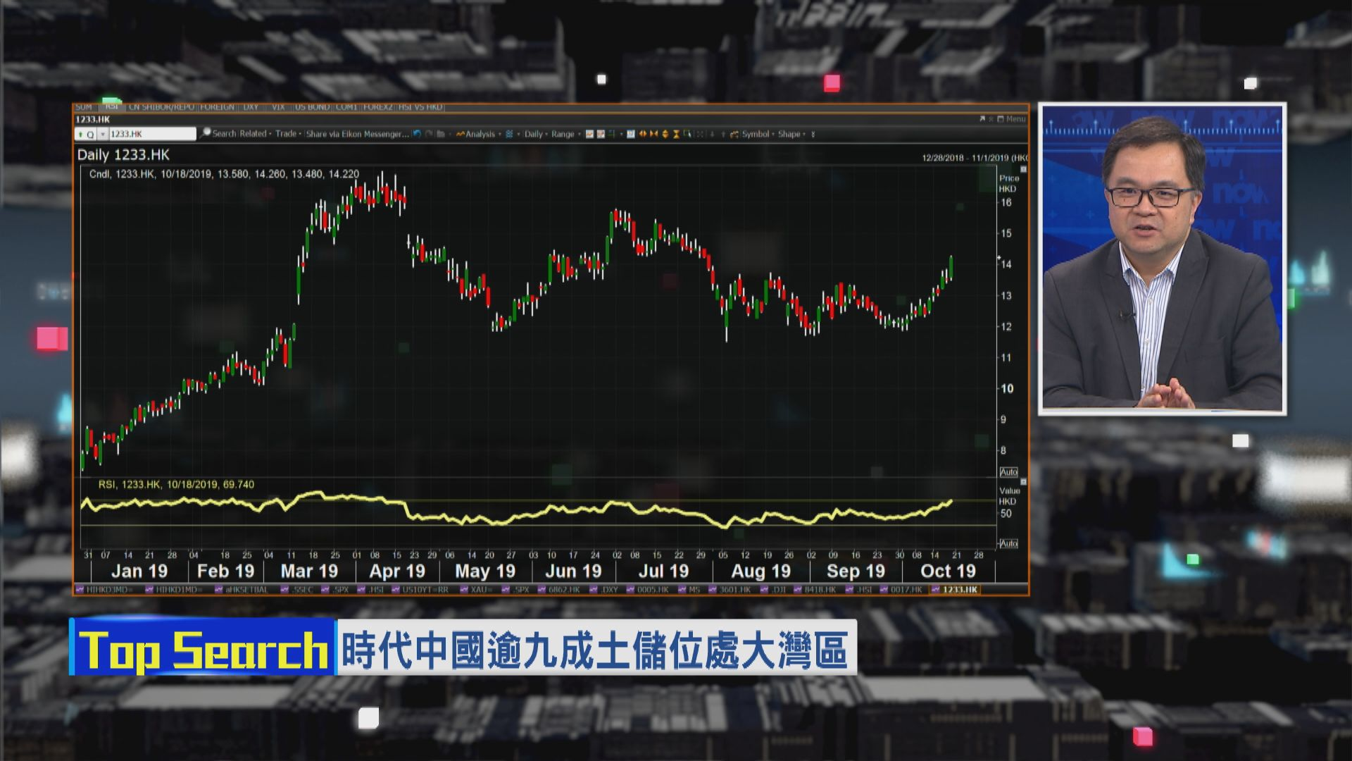 【財經TOP SEARCH】時代中國股價或「衰收尾」