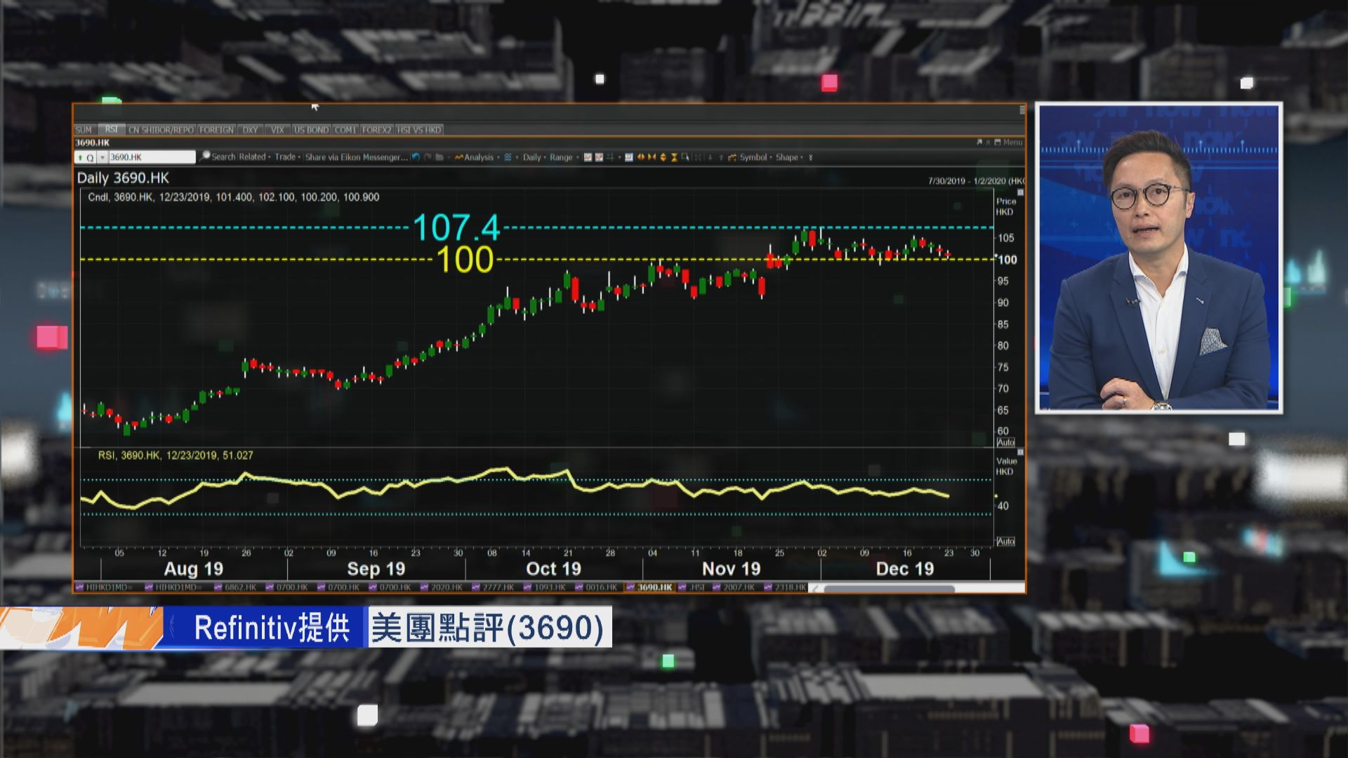 【財經TOP SEARCH】新經濟股繼續被熱捧?