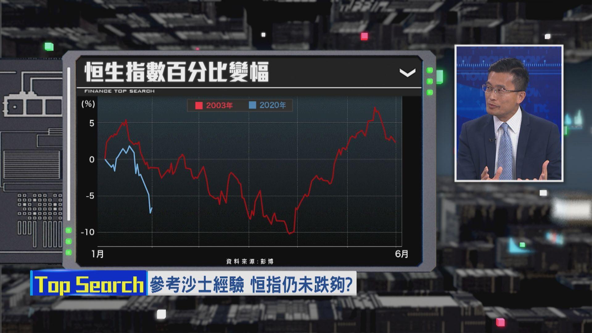 【財經TOP SEARCH】疫情擴散 市場悲觀情緒蔓延