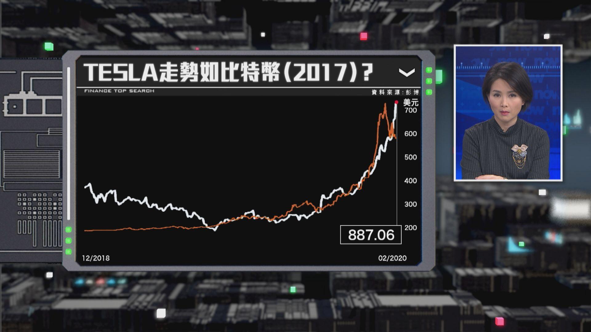 【財經TOP SEARCH】美股「免疫」反彈勢頭勁 連帶TESLA有得升