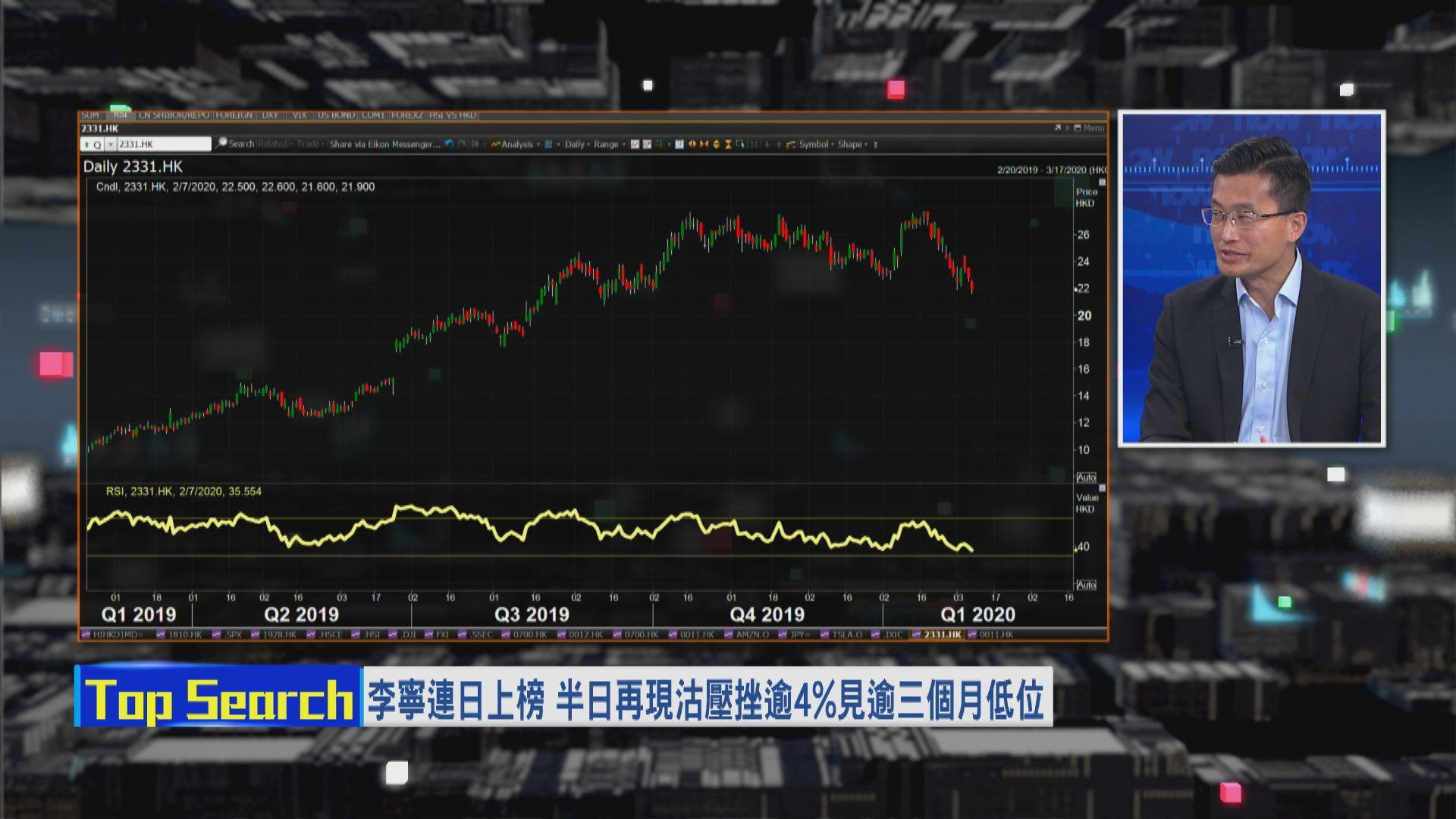 【財經TOP SEARCH】疫情受控前 少接觸零售股為妙