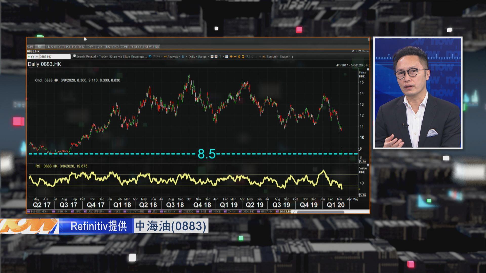 【財經TOP SEARCH】油價急挫 中海油恐仍未見底