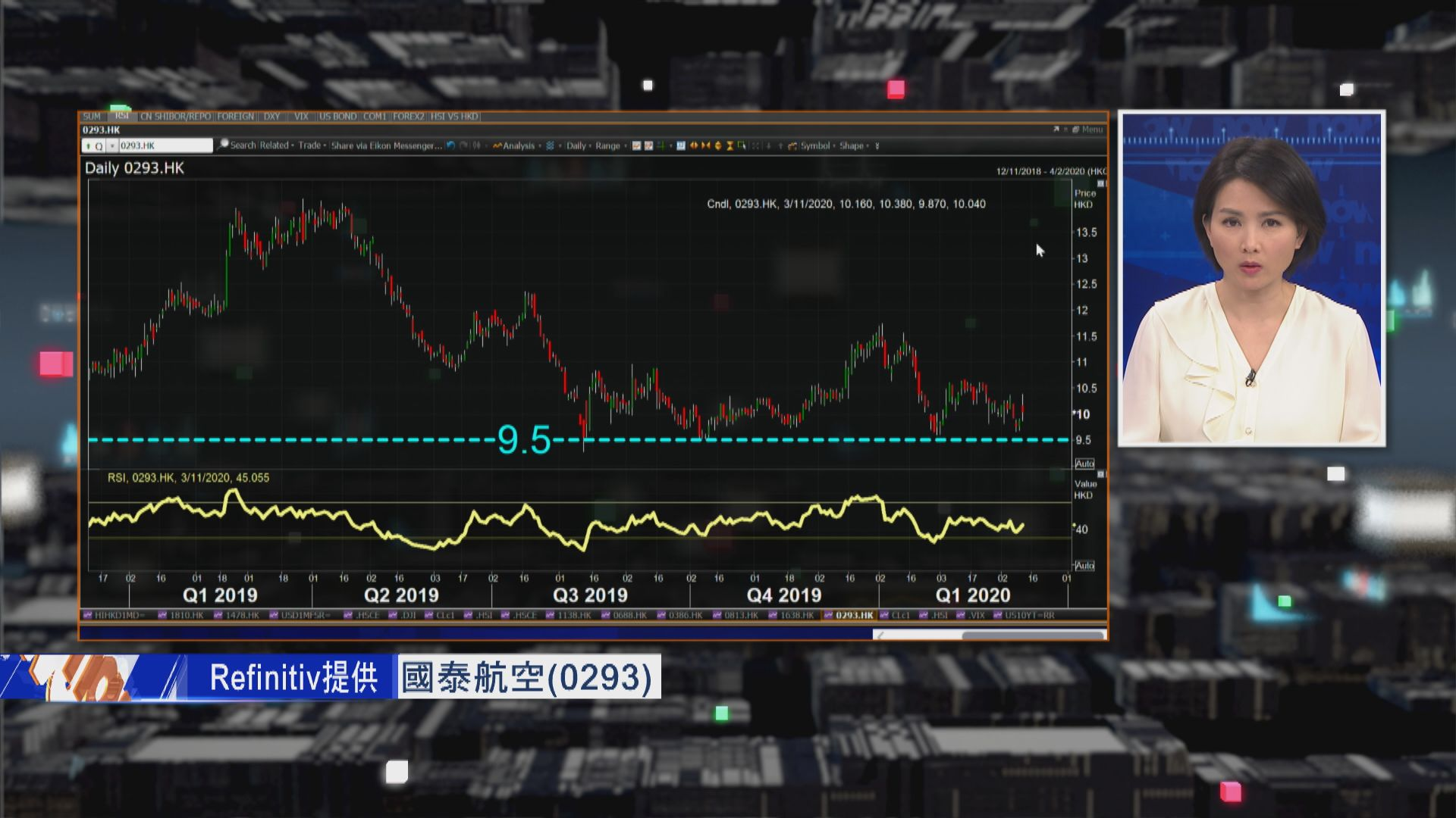【財經TOP SEARCH】國泰出業績 惟市場關注高層任命