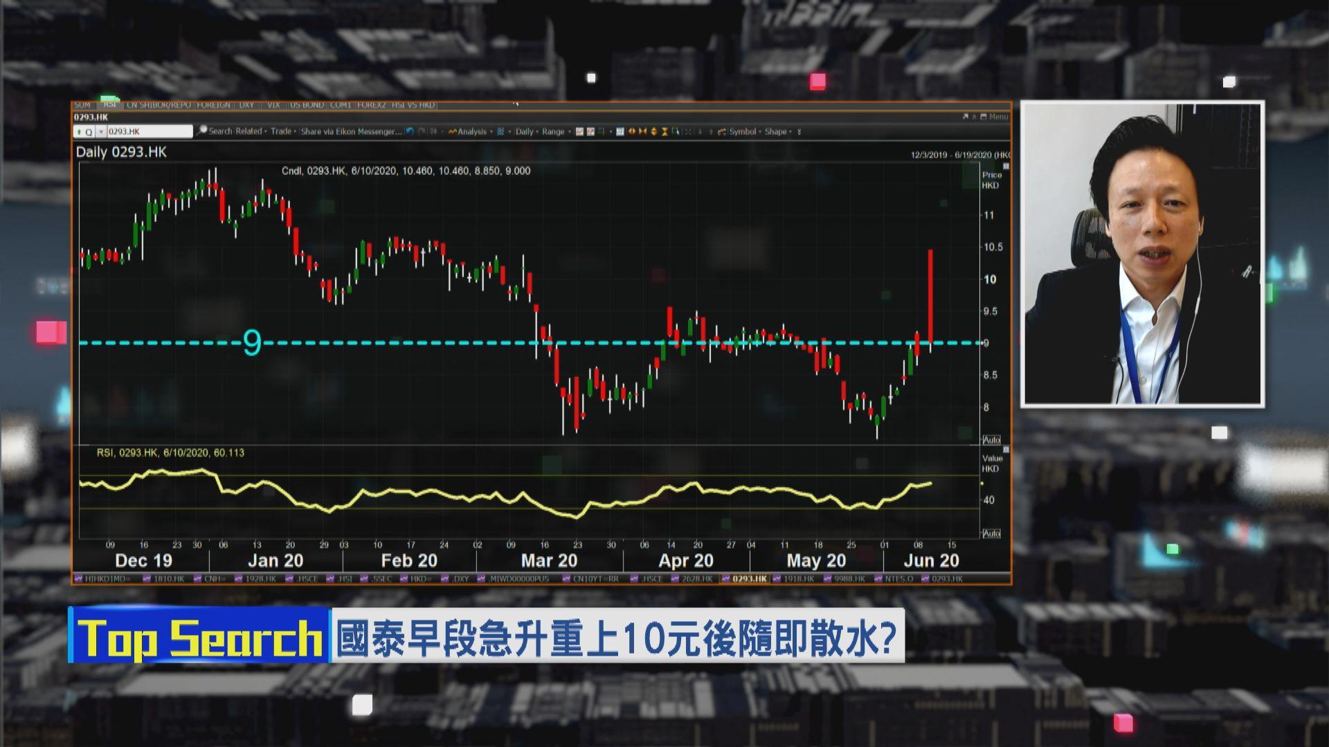 【財經TOP SEARCH】國泰復牌後股價大幅波動