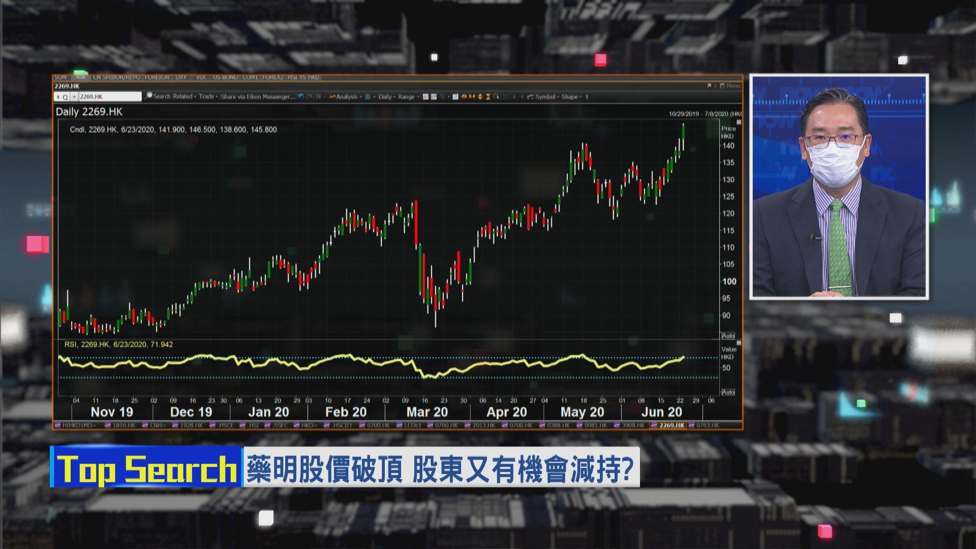 【財經TOP SEARCH】股東「減磅」藥明仲有得升?