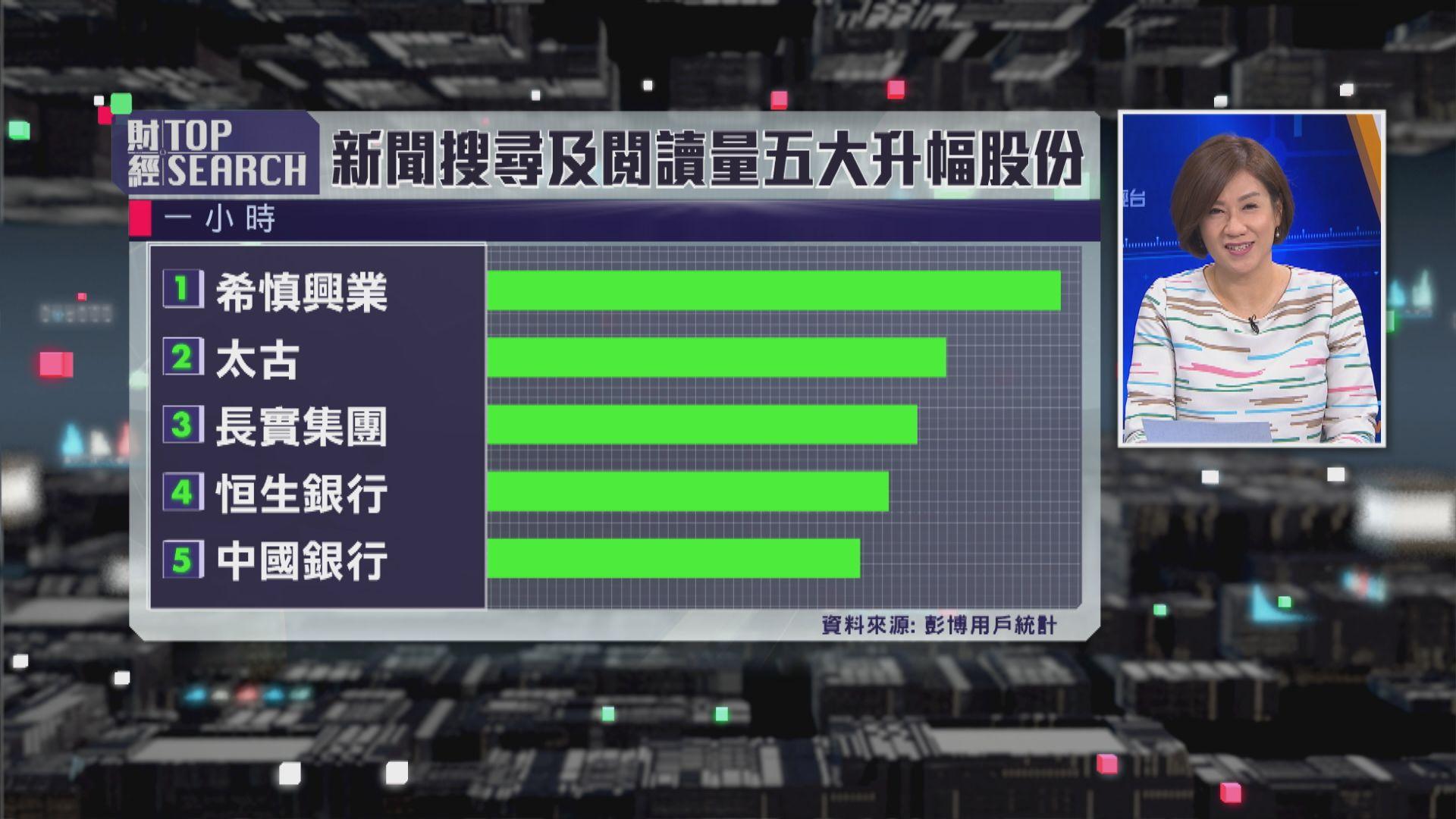【財經TOP SEARCH】市場焦點轉向傳統經濟股?