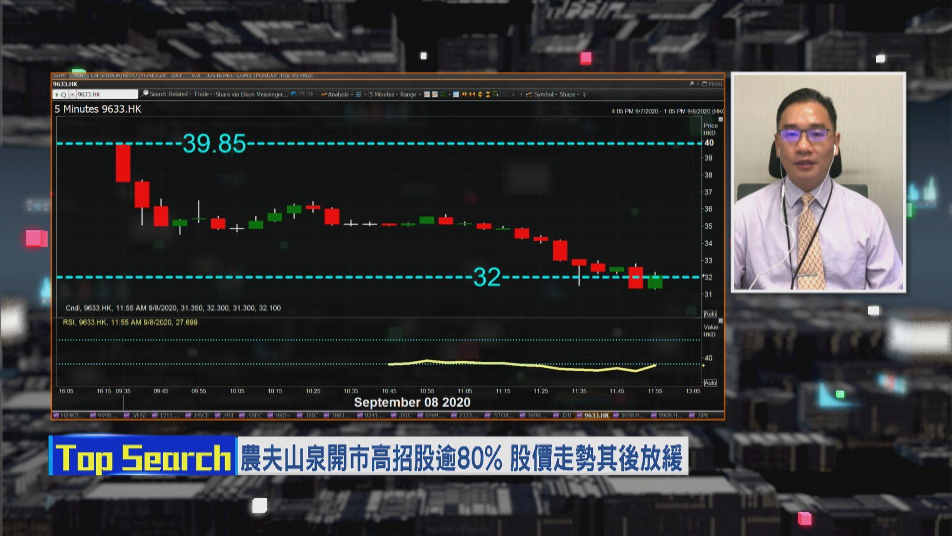【財經TOP SEARCH】農夫山泉新股上市 是水中茅台?