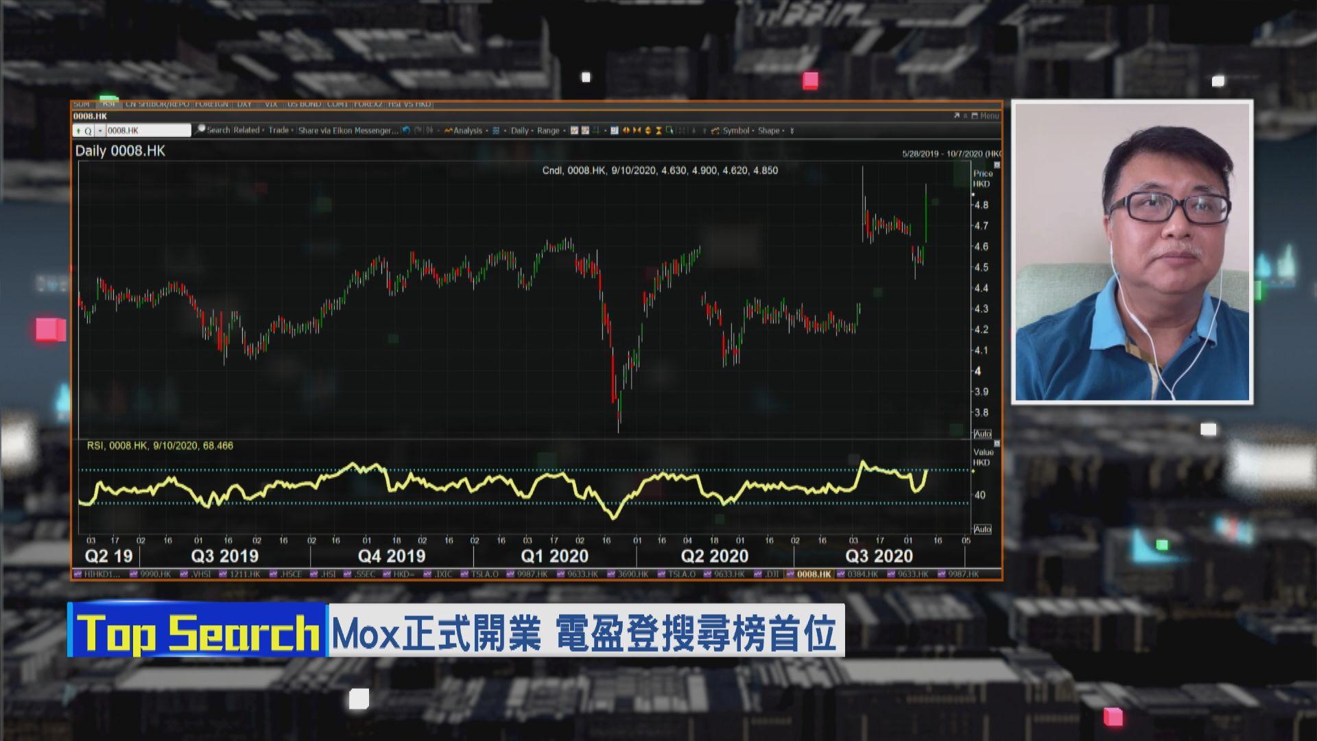 【財經TOP SEARCH】旗下虛擬銀行MOX開業 電盈股價揚