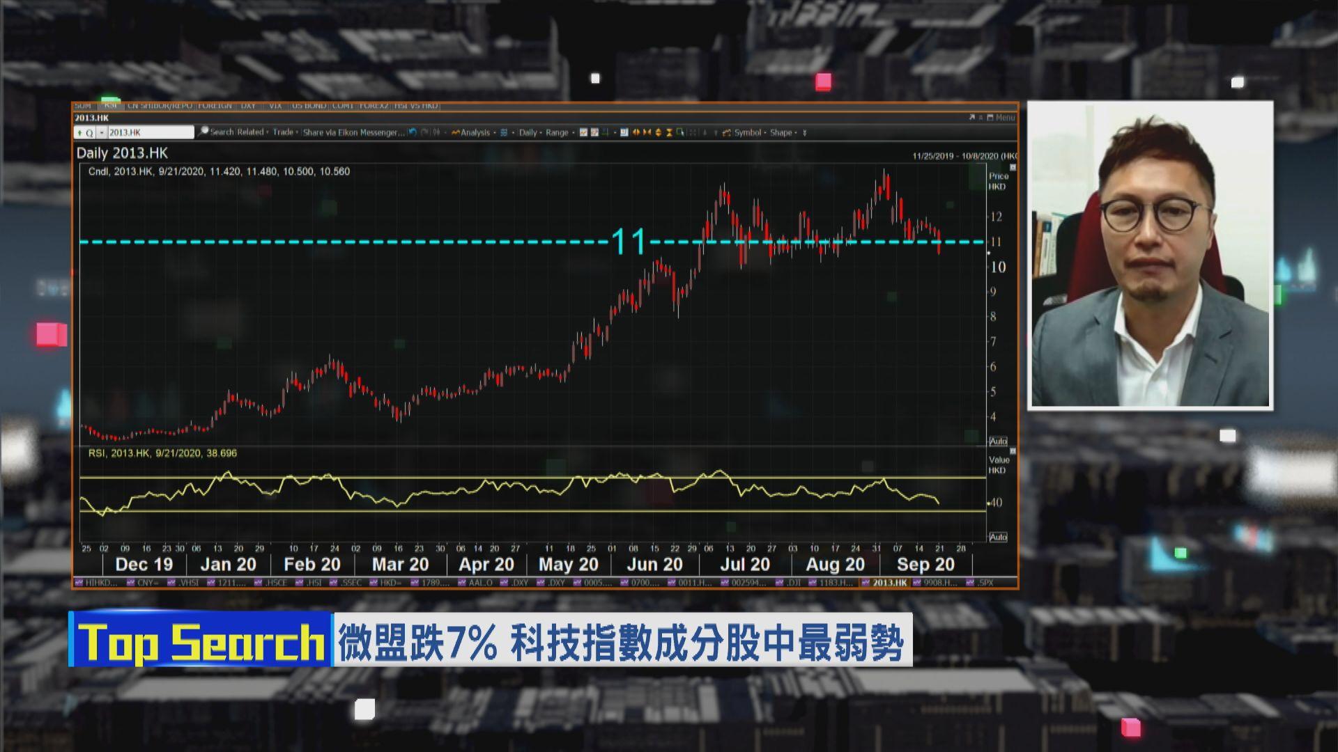 【財經TOP SEARCH】被創辦人增持淡倉 微盟股價受壓…