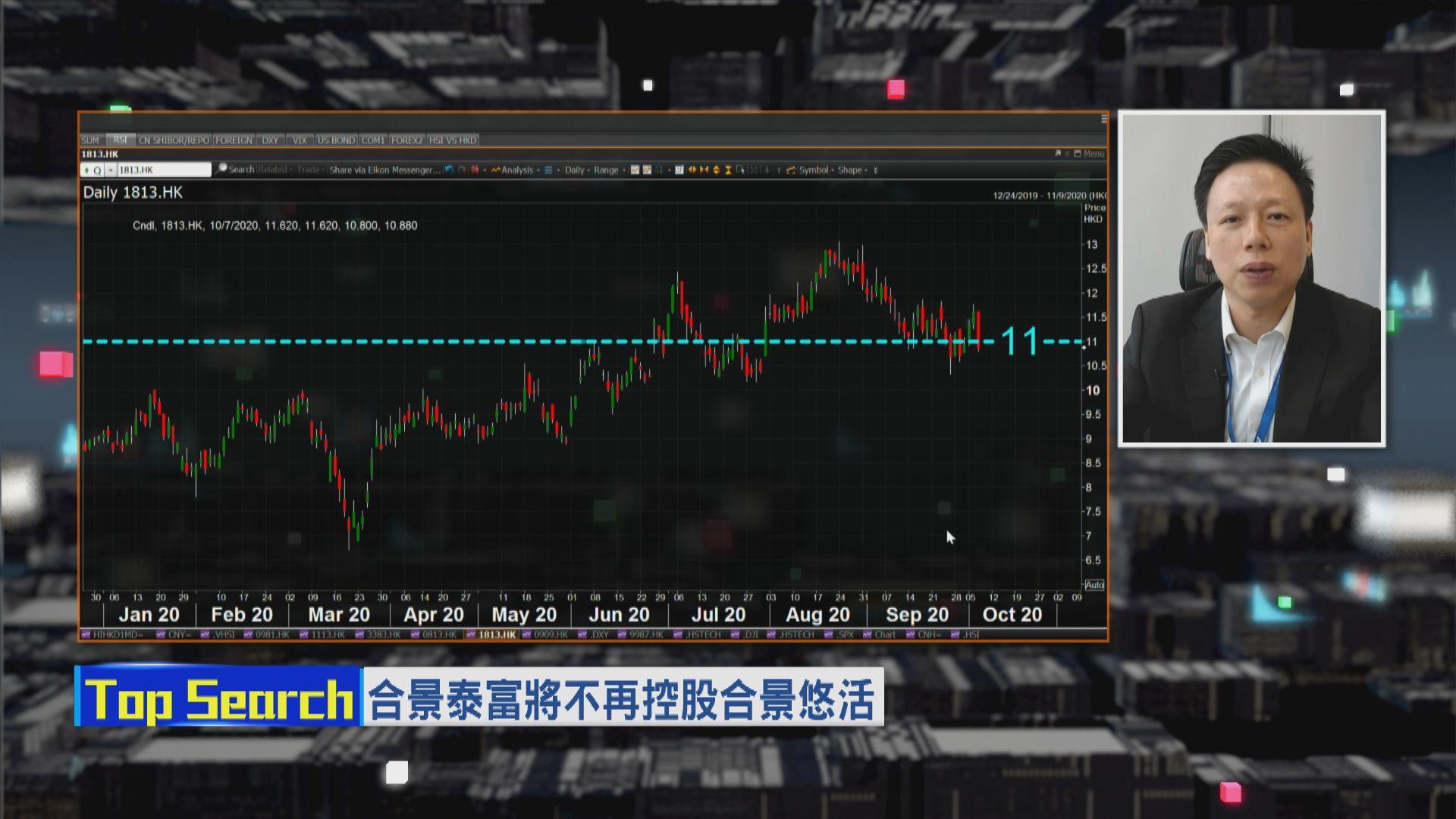 【財經TOP SEARCH】合景泰富分拆物管業務上市
