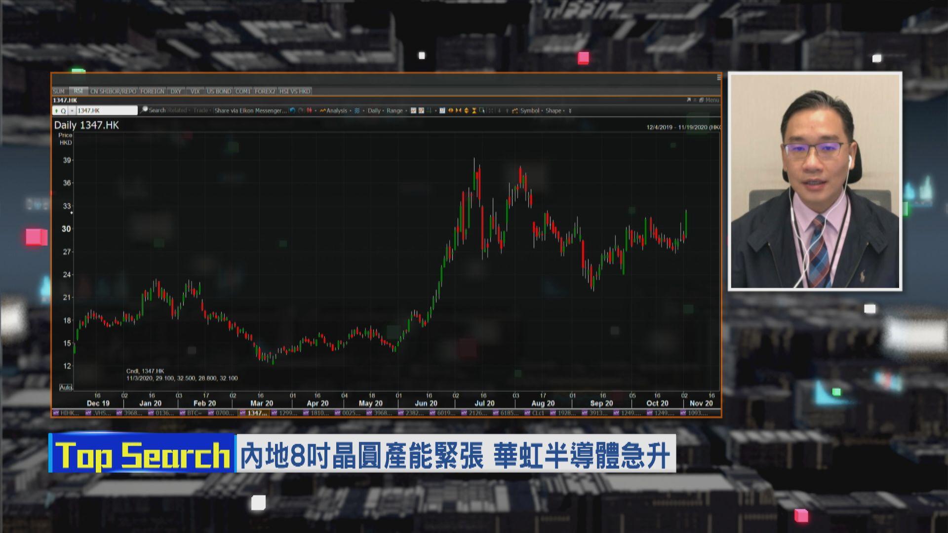 【財經TOP SEARCH】華虹、舜宇炒上 原因喺拜登?