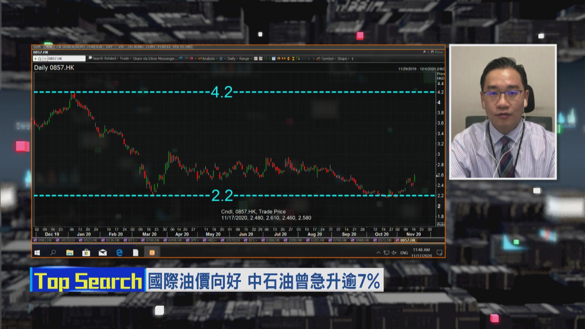 【財經TOP SEARCH】炒經濟復甦 中石油vs中海油?
