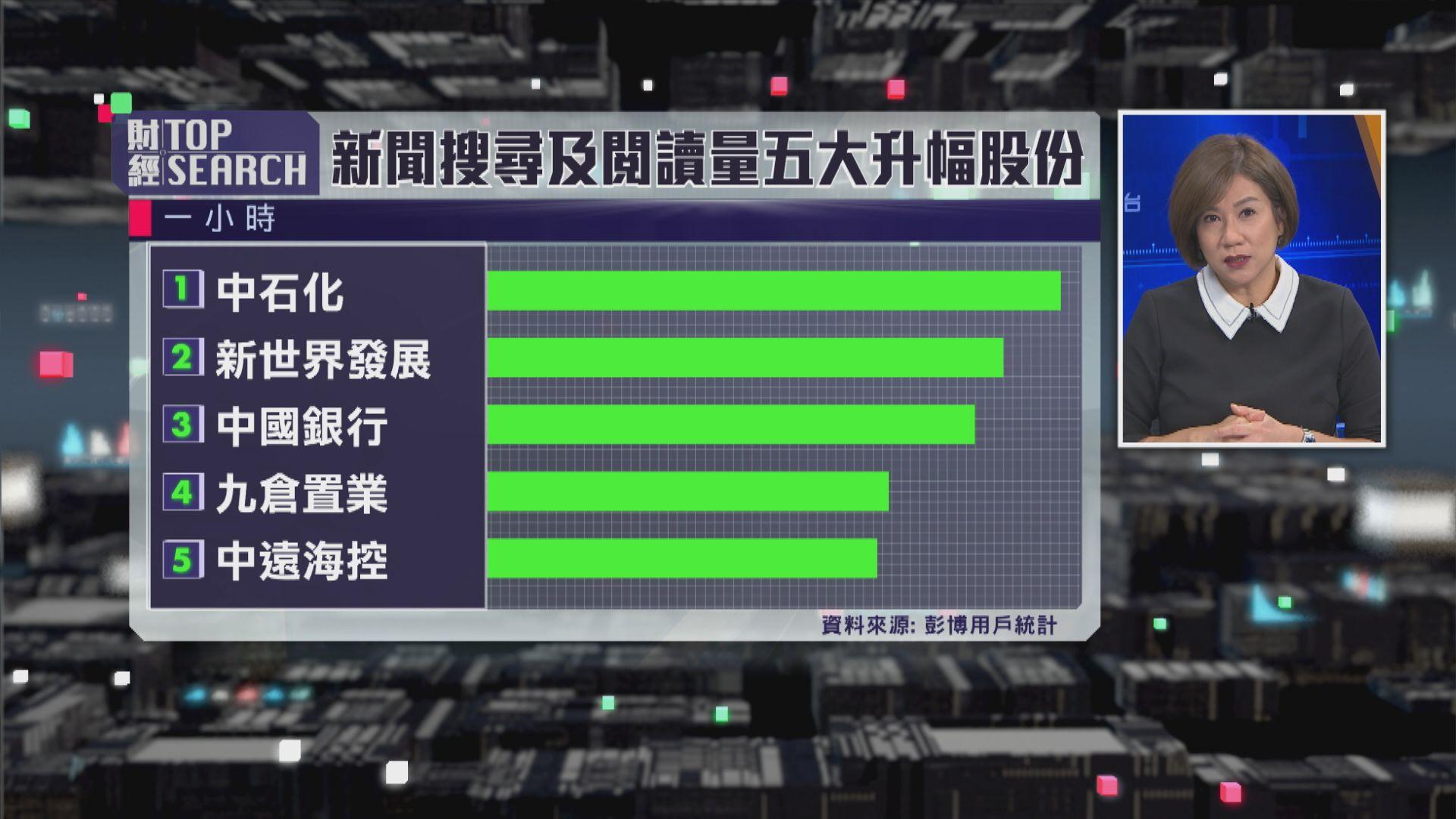【財經TOP SEARCH】舊經濟股撐市?